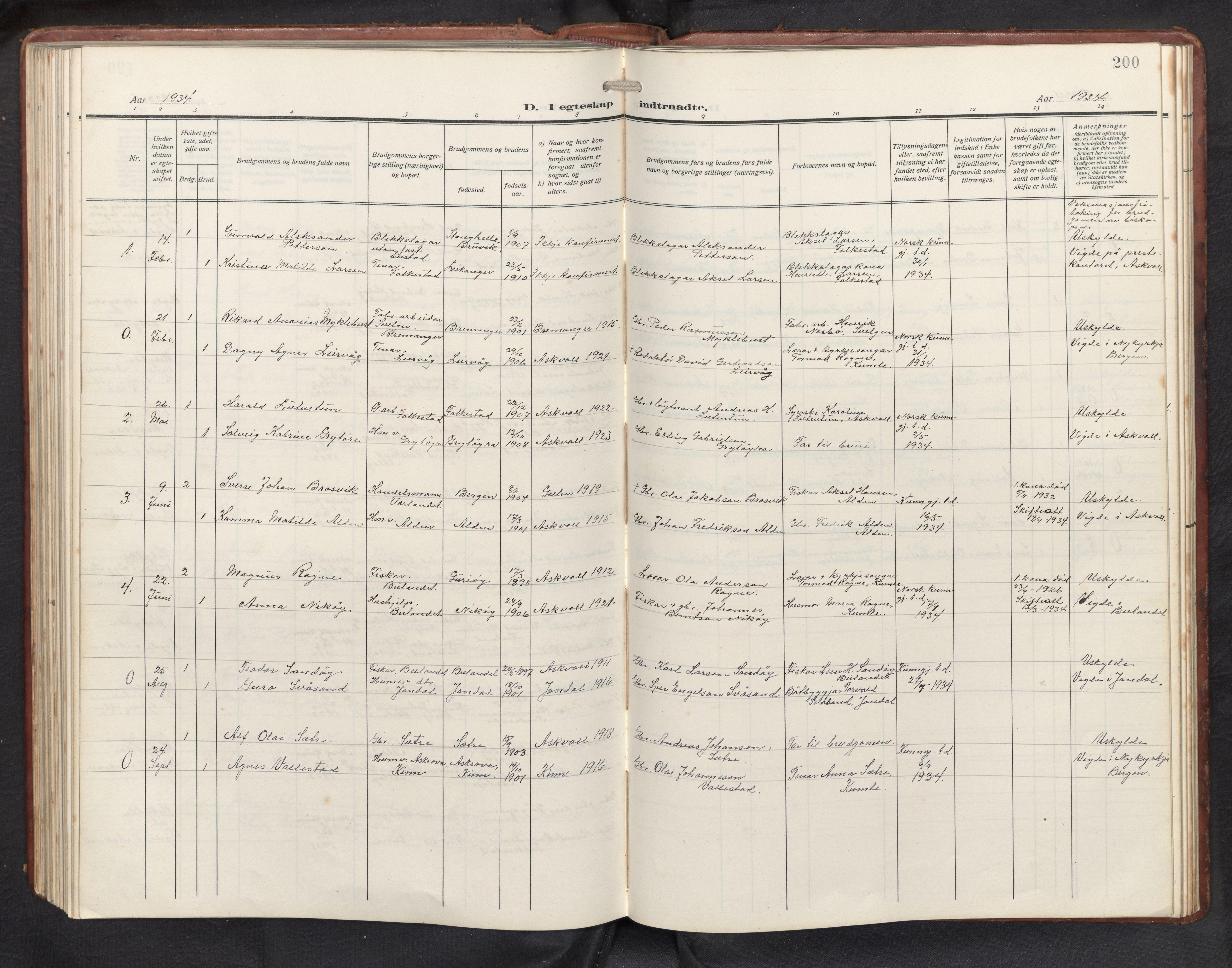 SAB, Askvoll sokneprestembete, H/Hab/Habb/L0002: Klokkerbok nr. B 2, 1910-1947, s. 199b-200a
