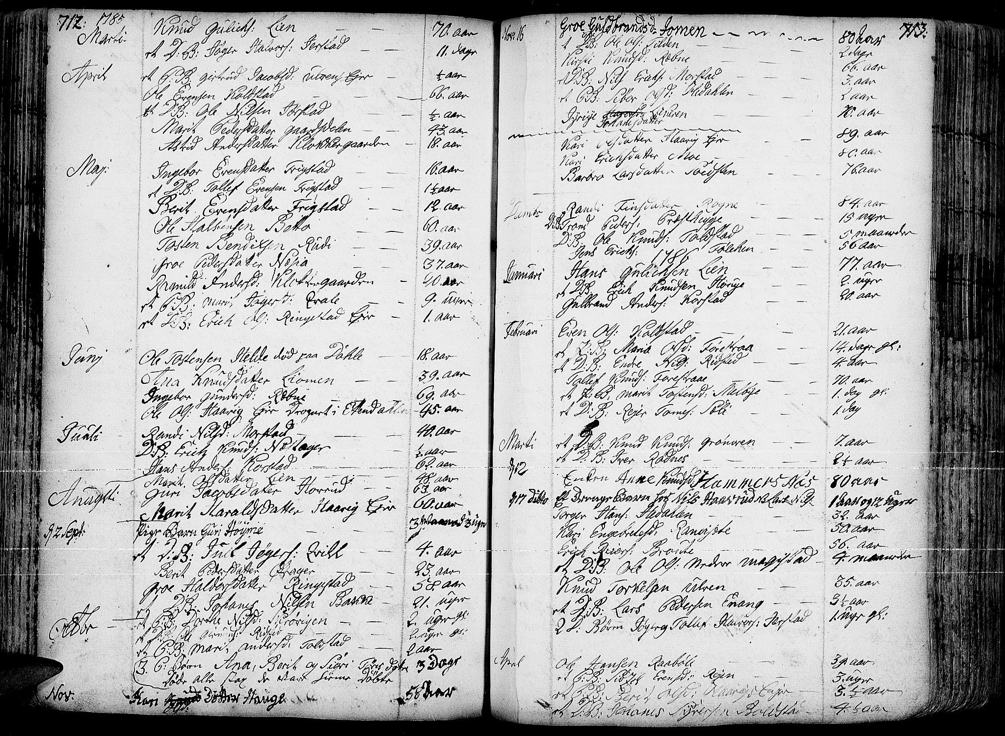 SAH, Slidre prestekontor, Ministerialbok nr. 1, 1724-1814, s. 712-713