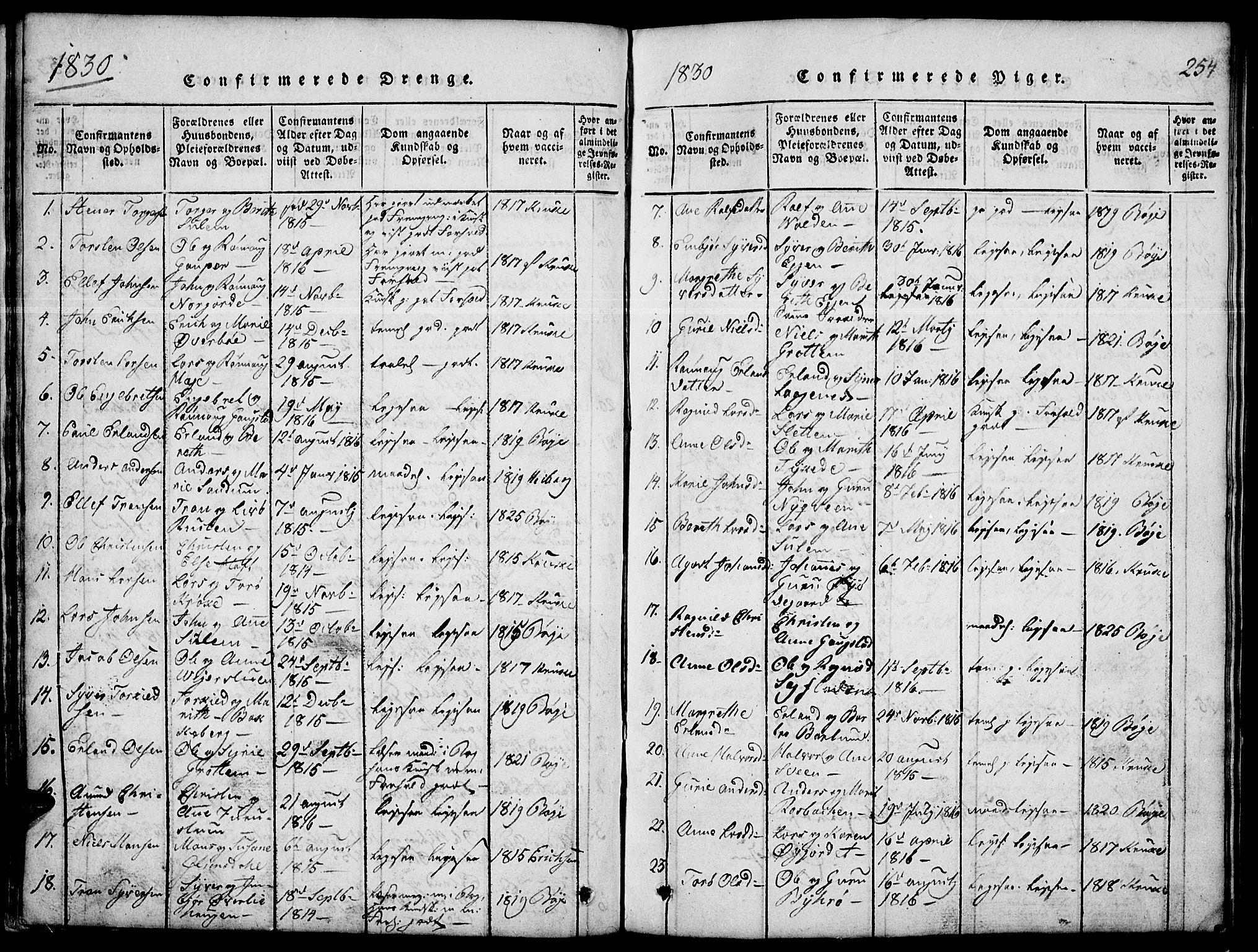 SAH, Lom prestekontor, L/L0001: Klokkerbok nr. 1, 1815-1836, s. 254
