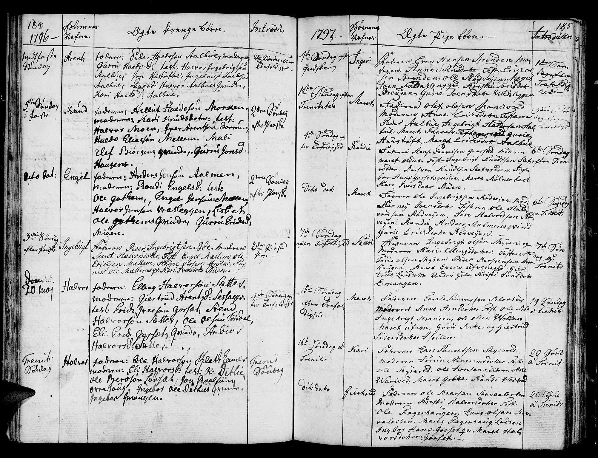 SAT, Ministerialprotokoller, klokkerbøker og fødselsregistre - Sør-Trøndelag, 678/L0893: Ministerialbok nr. 678A03, 1792-1805, s. 184-185