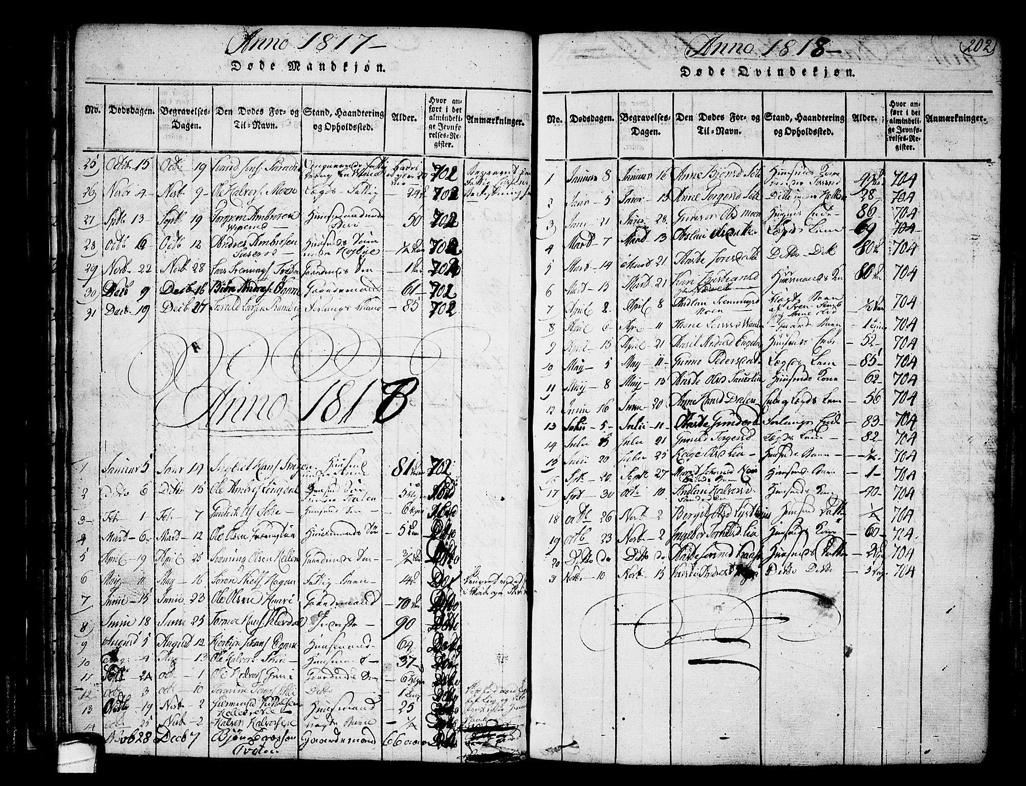 SAKO, Heddal kirkebøker, F/Fa/L0005: Ministerialbok nr. I 5, 1814-1837, s. 201-202