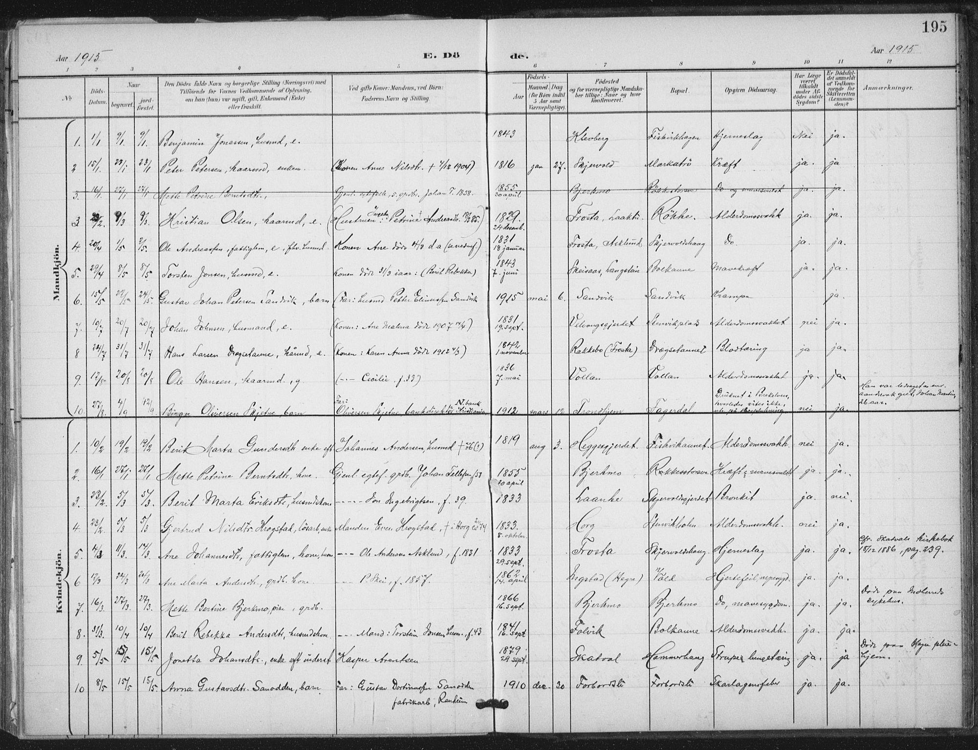 SAT, Ministerialprotokoller, klokkerbøker og fødselsregistre - Nord-Trøndelag, 712/L0101: Ministerialbok nr. 712A02, 1901-1916, s. 195