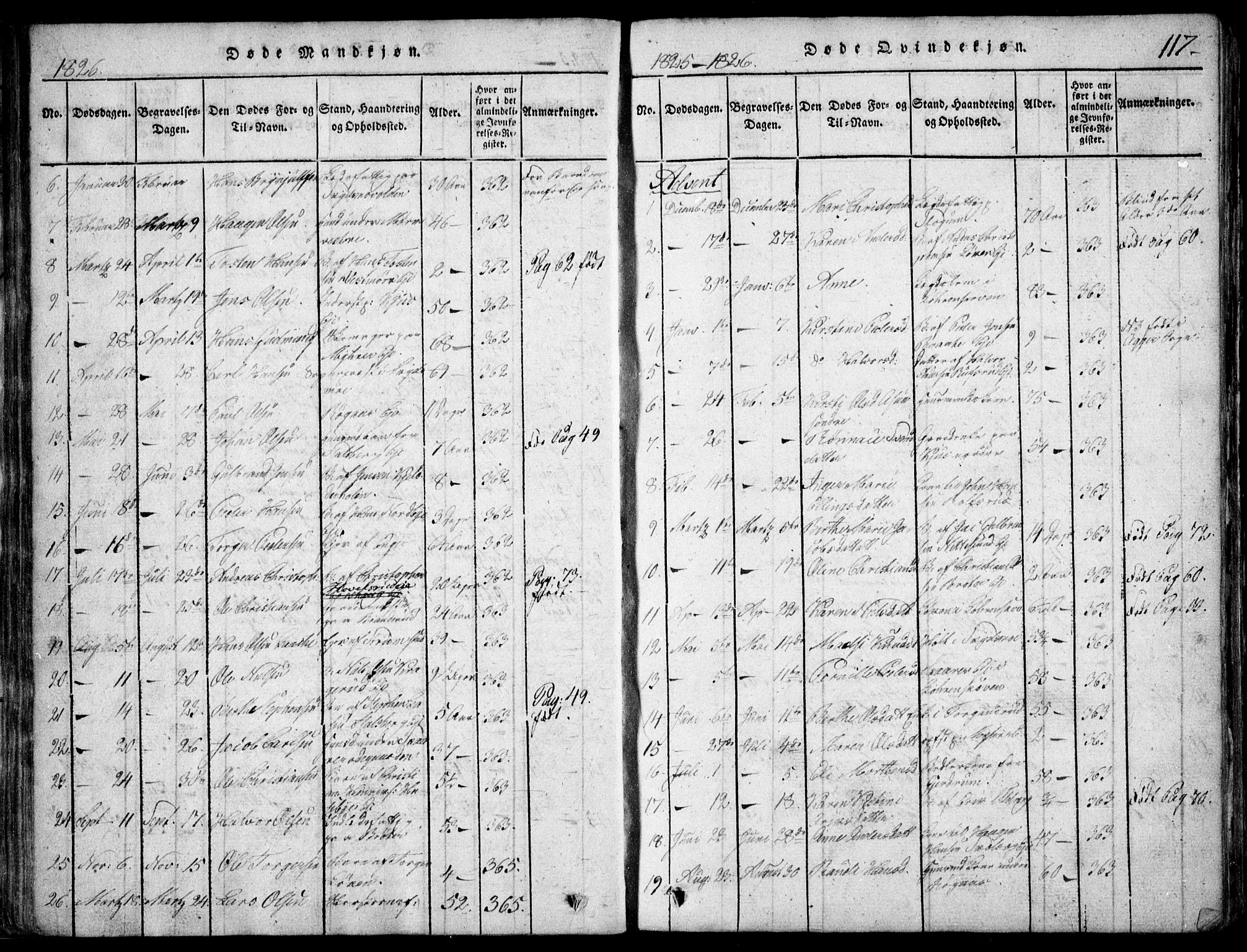 SAO, Skedsmo prestekontor Kirkebøker, F/Fa/L0008: Ministerialbok nr. I 8, 1815-1829, s. 117