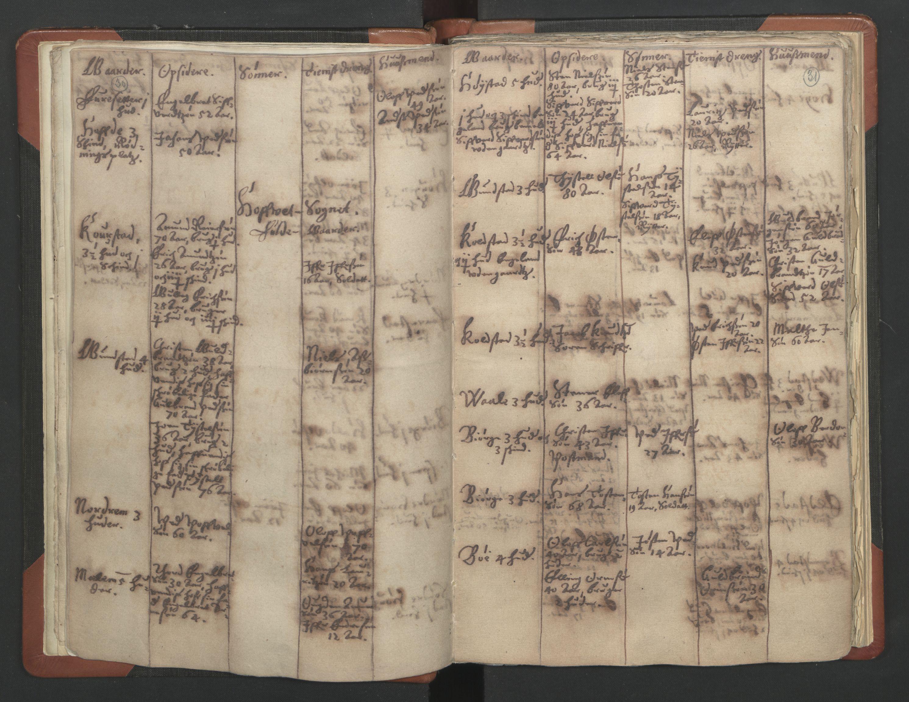 RA, Sogneprestenes manntall 1664-1666, nr. 6: Gudbrandsdal prosti, 1664-1666, s. 30-31