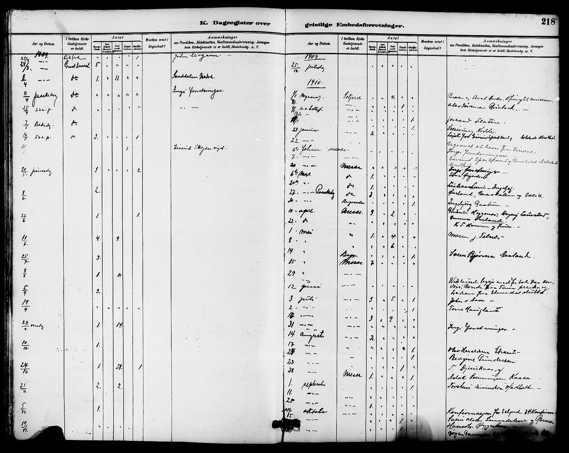 SAKO, Seljord kirkebøker, G/Ga/L0005: Klokkerbok nr. I 5, 1887-1914, s. 218