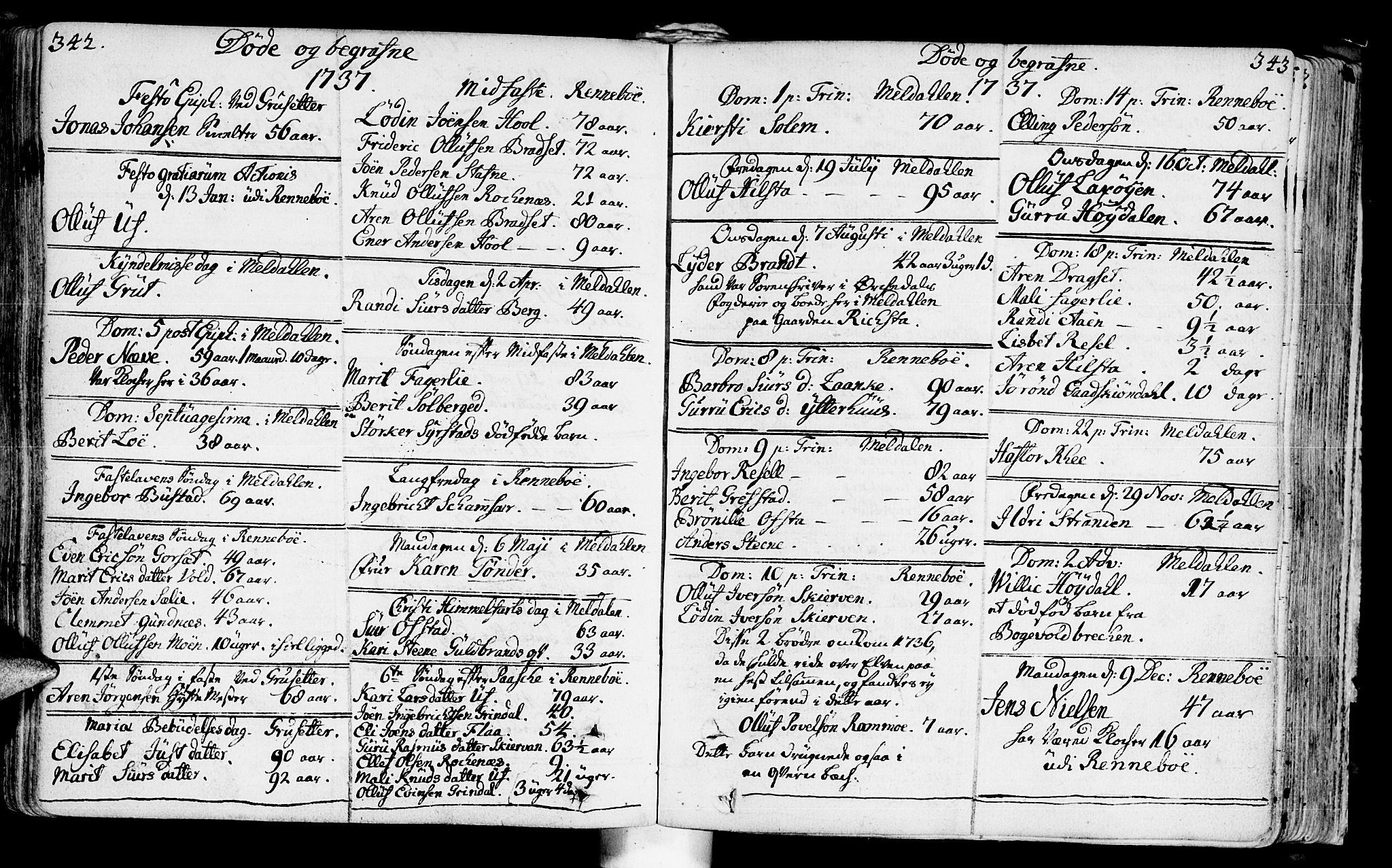 SAT, Ministerialprotokoller, klokkerbøker og fødselsregistre - Sør-Trøndelag, 672/L0850: Ministerialbok nr. 672A03, 1725-1751, s. 342-343