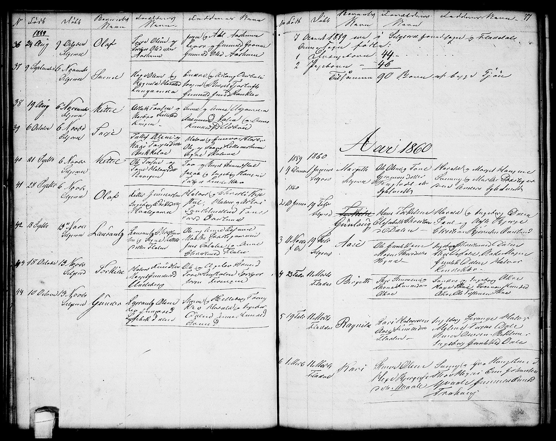 SAKO, Seljord kirkebøker, G/Ga/L0002: Klokkerbok nr. I 2, 1838-1866, s. 77