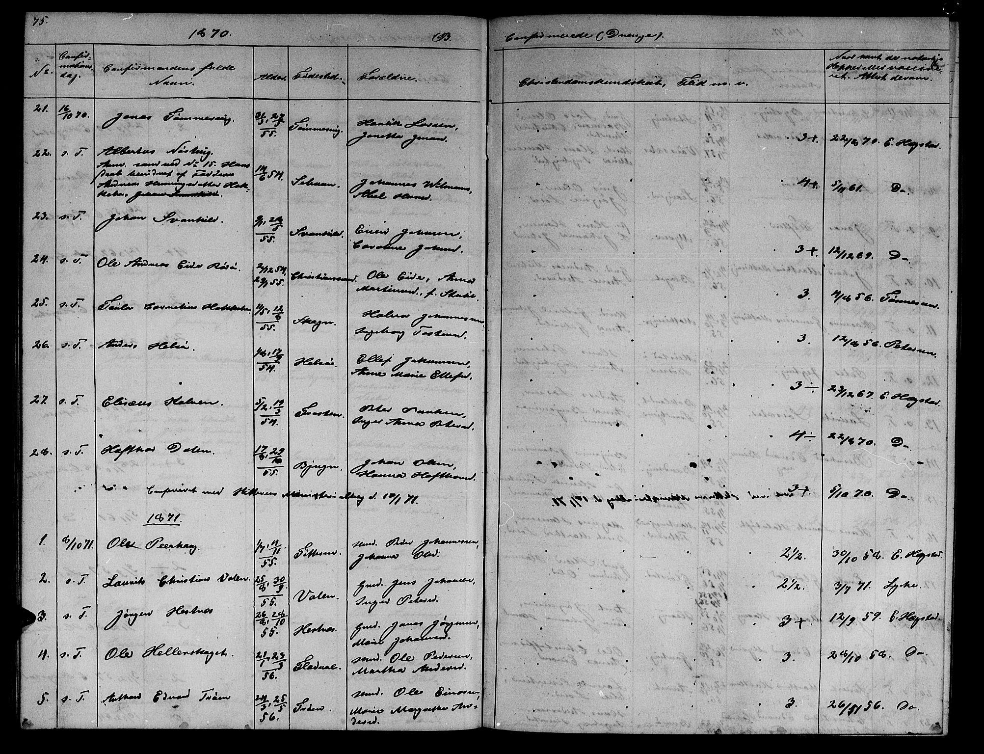 SAT, Ministerialprotokoller, klokkerbøker og fødselsregistre - Sør-Trøndelag, 634/L0539: Klokkerbok nr. 634C01, 1866-1873, s. 75