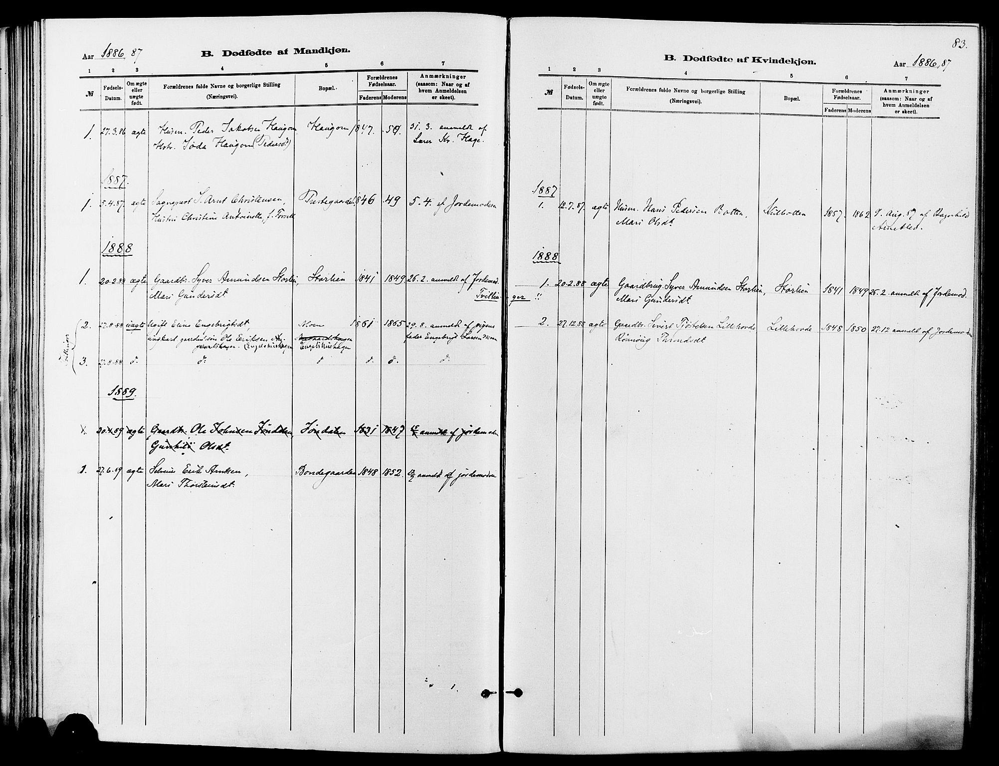 SAH, Dovre prestekontor, Ministerialbok nr. 2, 1879-1890, s. 83