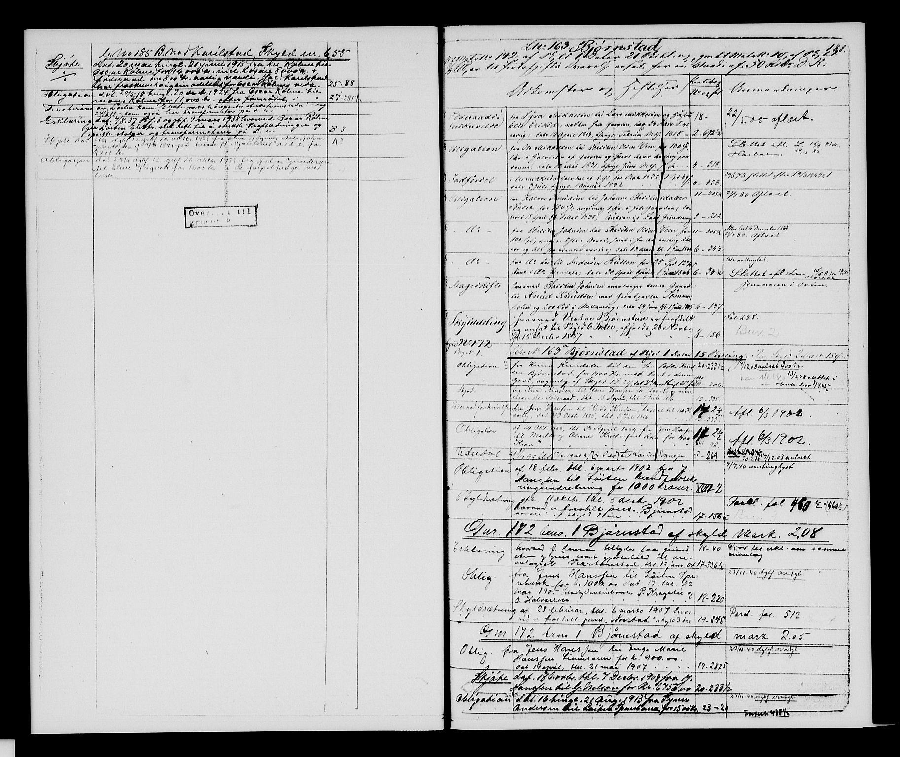 SAH, Sør-Hedmark sorenskriveri, H/Ha/Hac/Hacc/L0001: Panteregister nr. 3.1, 1855-1943, s. 188