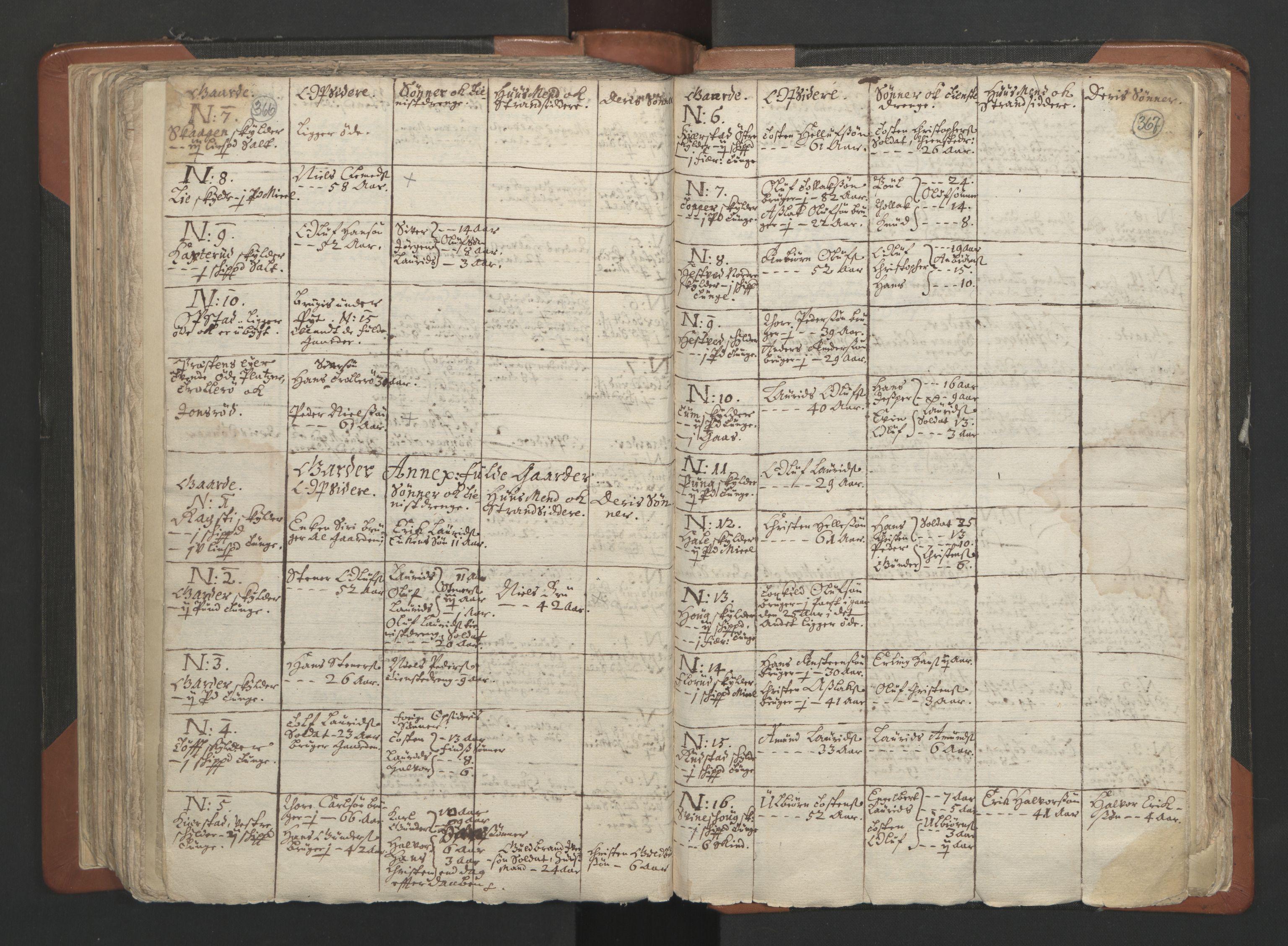 RA, Sogneprestenes manntall 1664-1666, nr. 2: Øvre Borgesyssel prosti, 1664-1666, s. 366-367