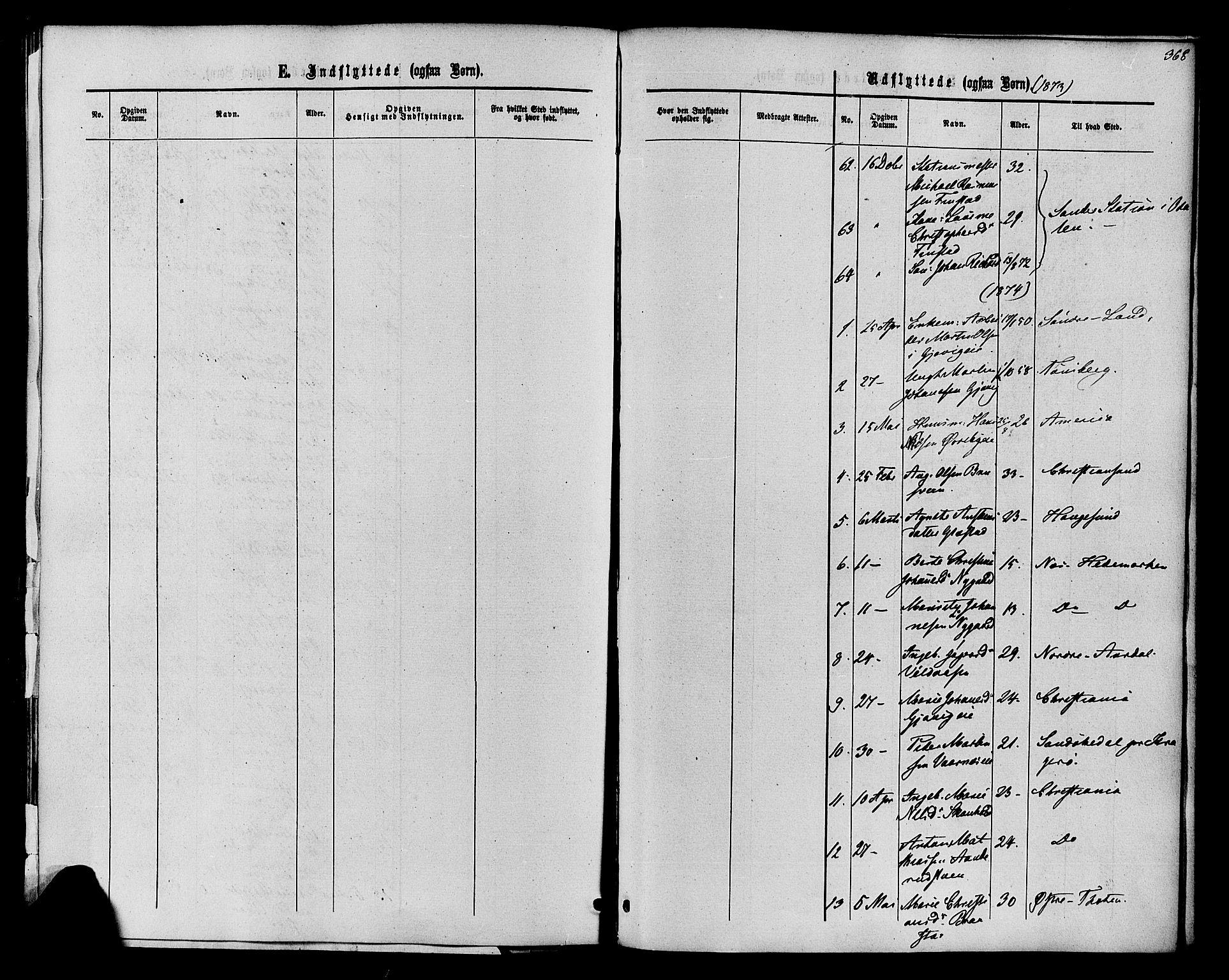 SAH, Vardal prestekontor, H/Ha/Haa/L0007: Ministerialbok nr. 7, 1867-1878, s. 368