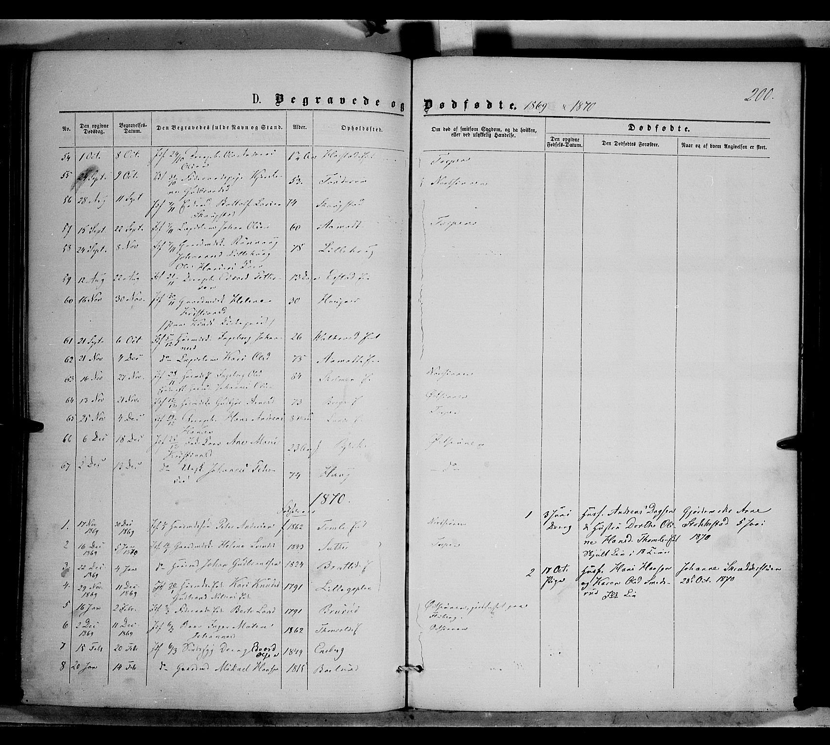 SAH, Nordre Land prestekontor, Ministerialbok nr. 1, 1860-1871, s. 200