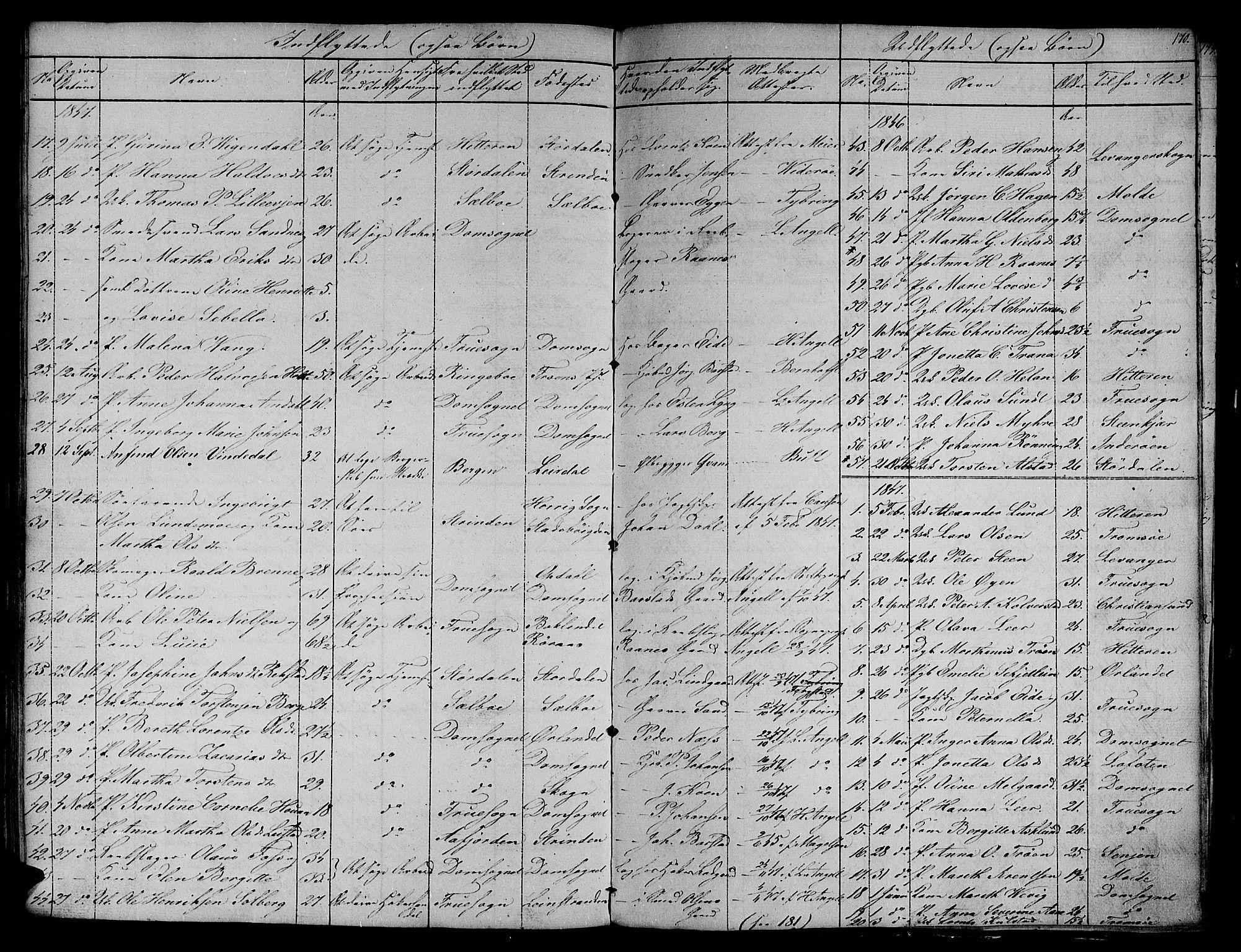 SAT, Ministerialprotokoller, klokkerbøker og fødselsregistre - Sør-Trøndelag, 604/L0182: Ministerialbok nr. 604A03, 1818-1850, s. 170