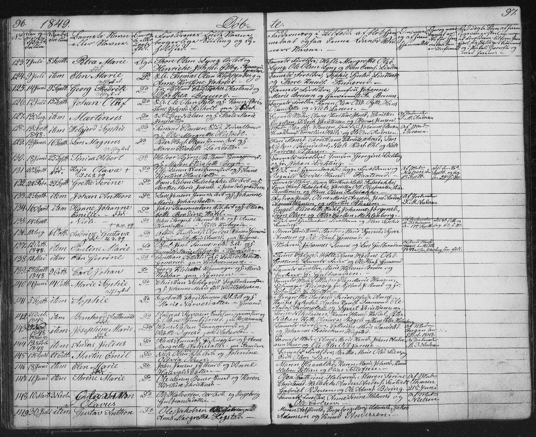 SAKO, Kongsberg kirkebøker, G/Ga/L0002: Klokkerbok nr. 2, 1839-1858, s. 96-97