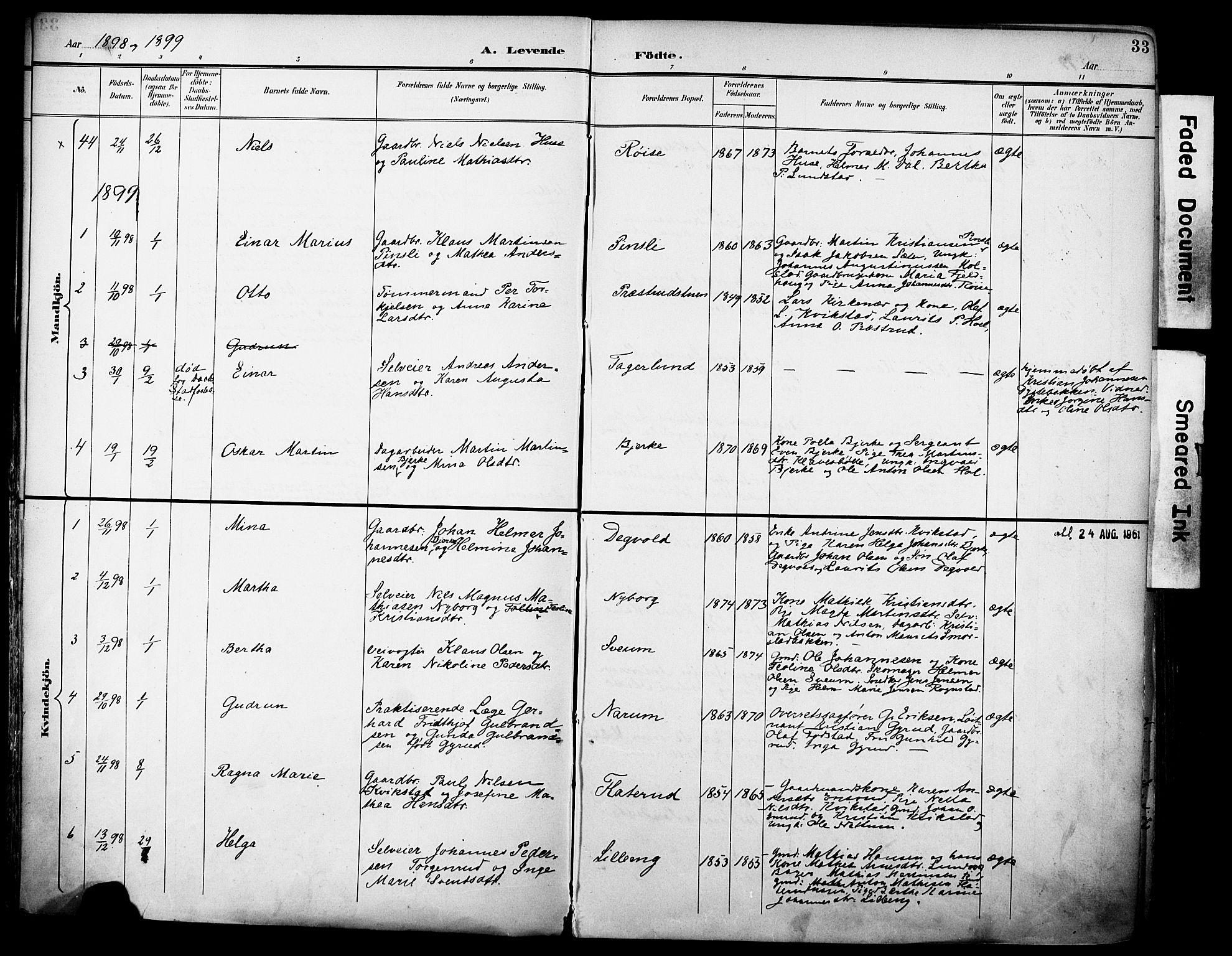 SAH, Vestre Toten prestekontor, H/Ha/Haa/L0013: Ministerialbok nr. 13, 1895-1911, s. 33