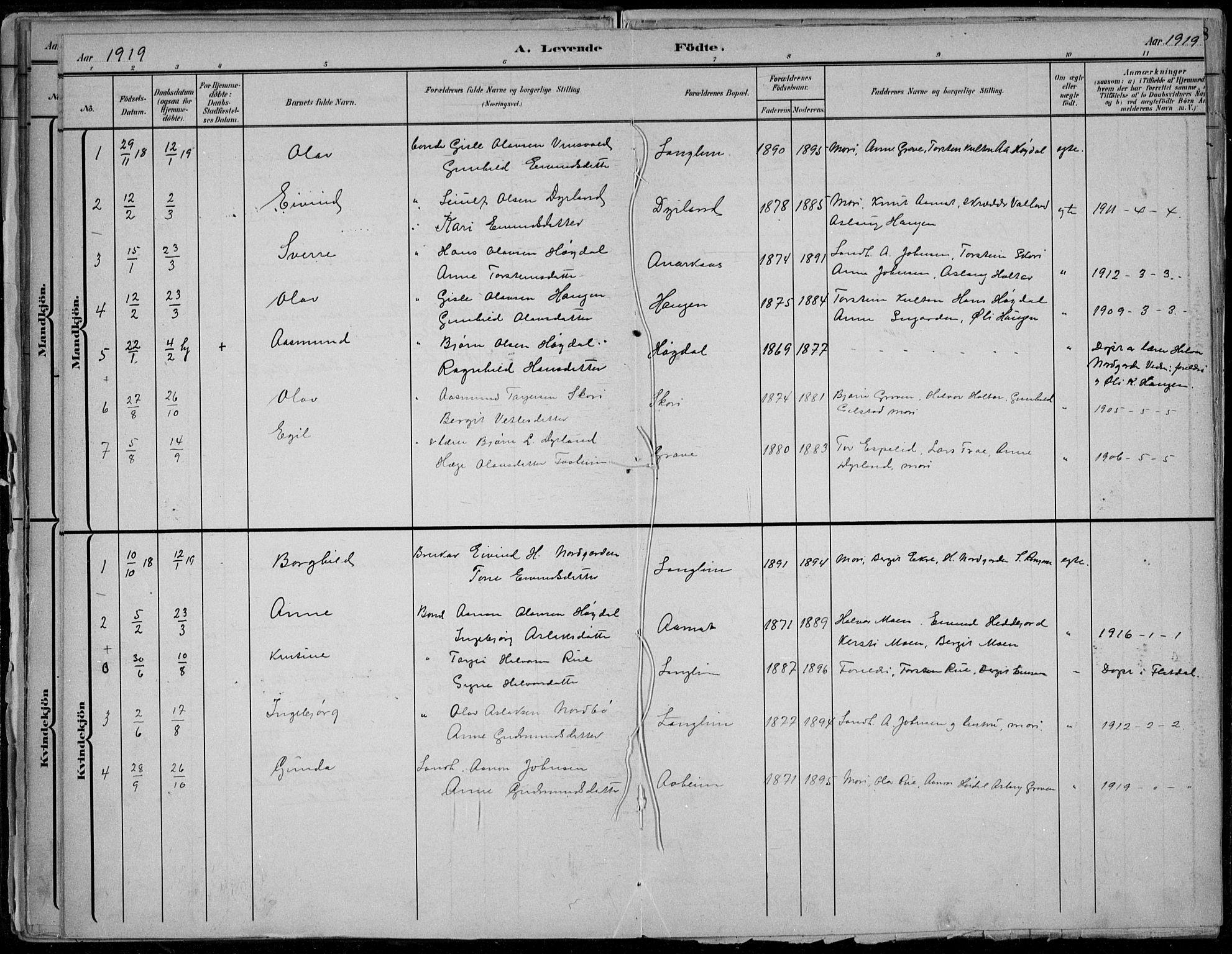 SAKO, Seljord kirkebøker, F/Fc/L0002: Ministerialbok nr. III 2, 1887-1920