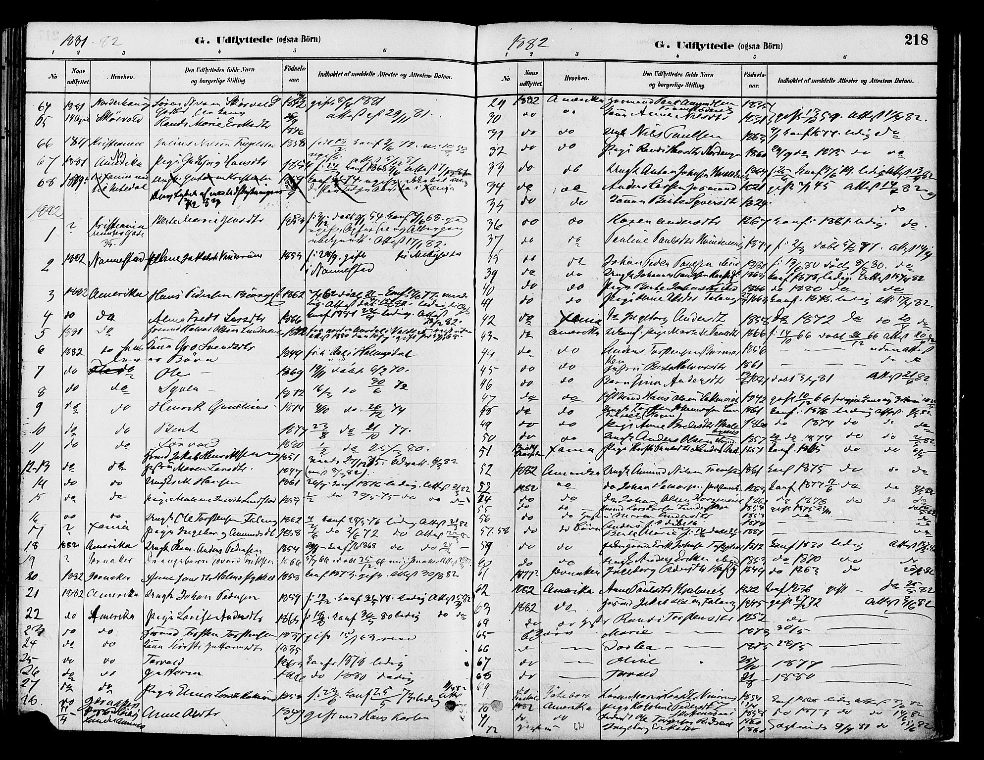 SAH, Gran prestekontor, Ministerialbok nr. 14, 1880-1889, s. 218