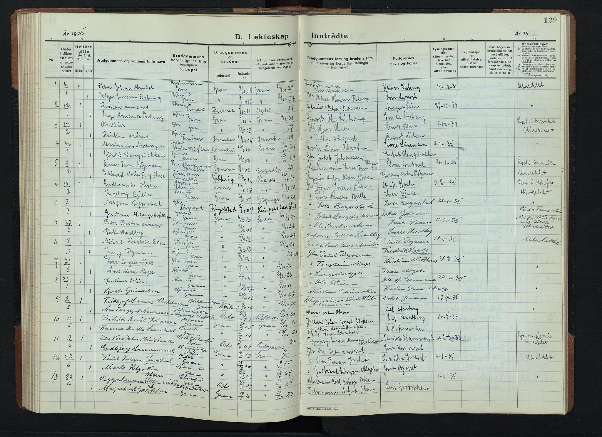 SAH, Gran prestekontor, Klokkerbok nr. 9, 1933-1950, s. 129