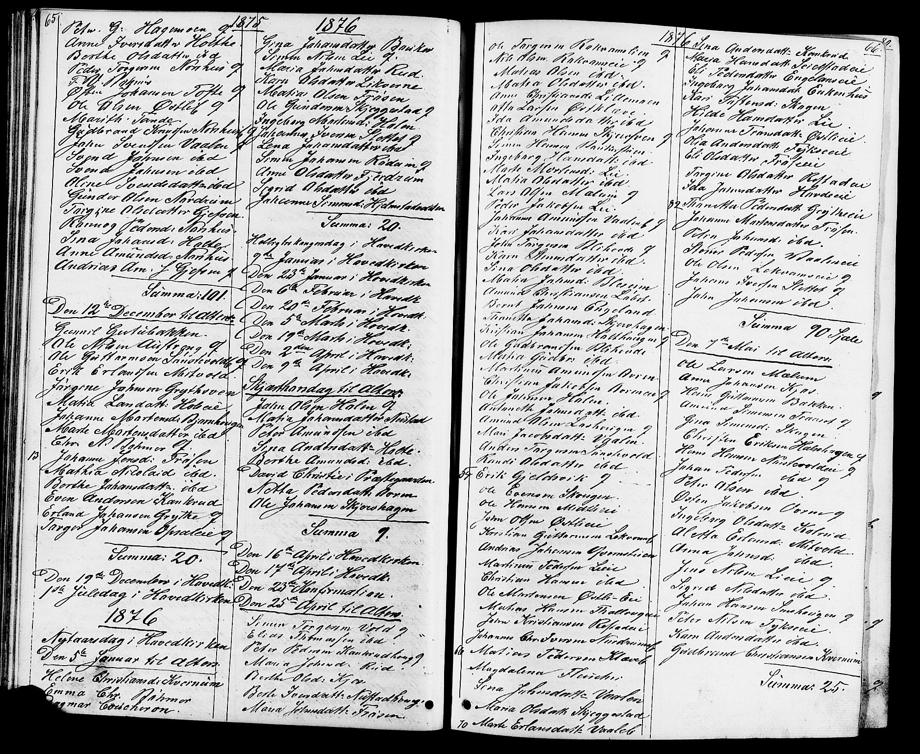 SAH, Østre Gausdal prestekontor, Klokkerbok nr. 1, 1863-1893, s. 65-66