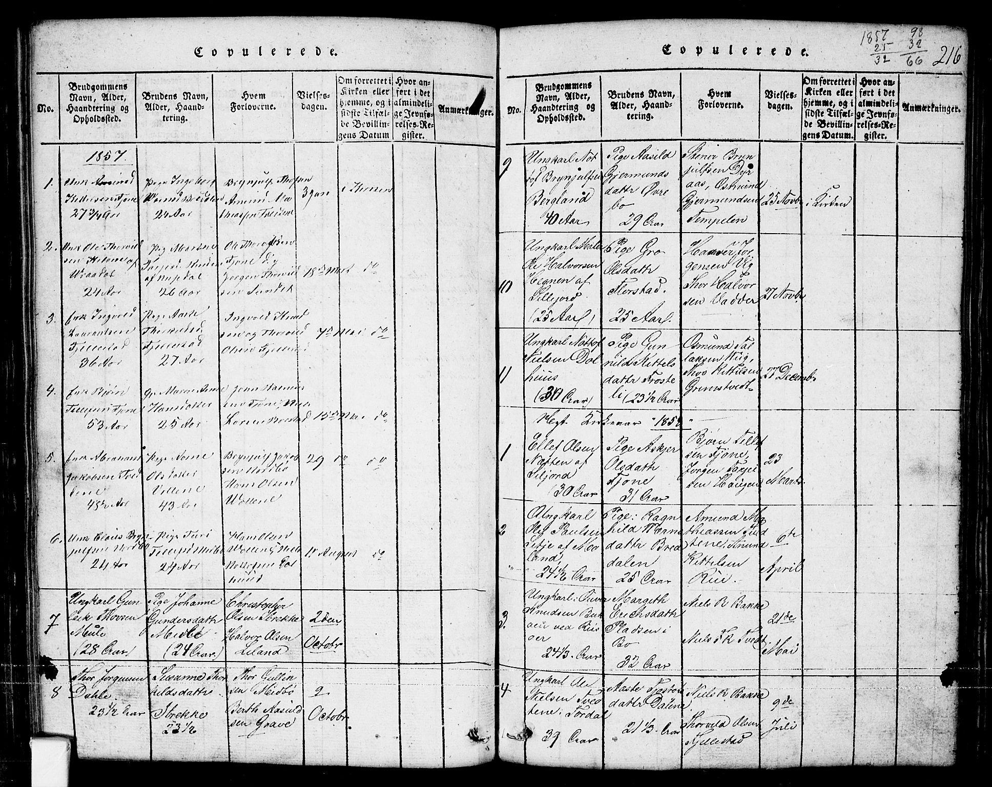 SAKO, Nissedal kirkebøker, G/Ga/L0001: Klokkerbok nr. I 1, 1814-1860, s. 216