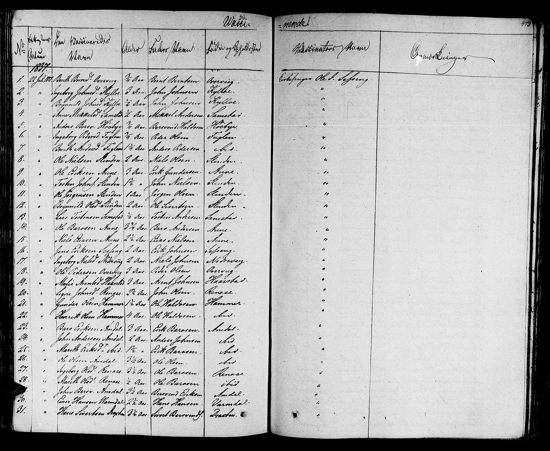 SAT, Ministerialprotokoller, klokkerbøker og fødselsregistre - Sør-Trøndelag, 695/L1143: Ministerialbok nr. 695A05 /1, 1824-1842, s. 470