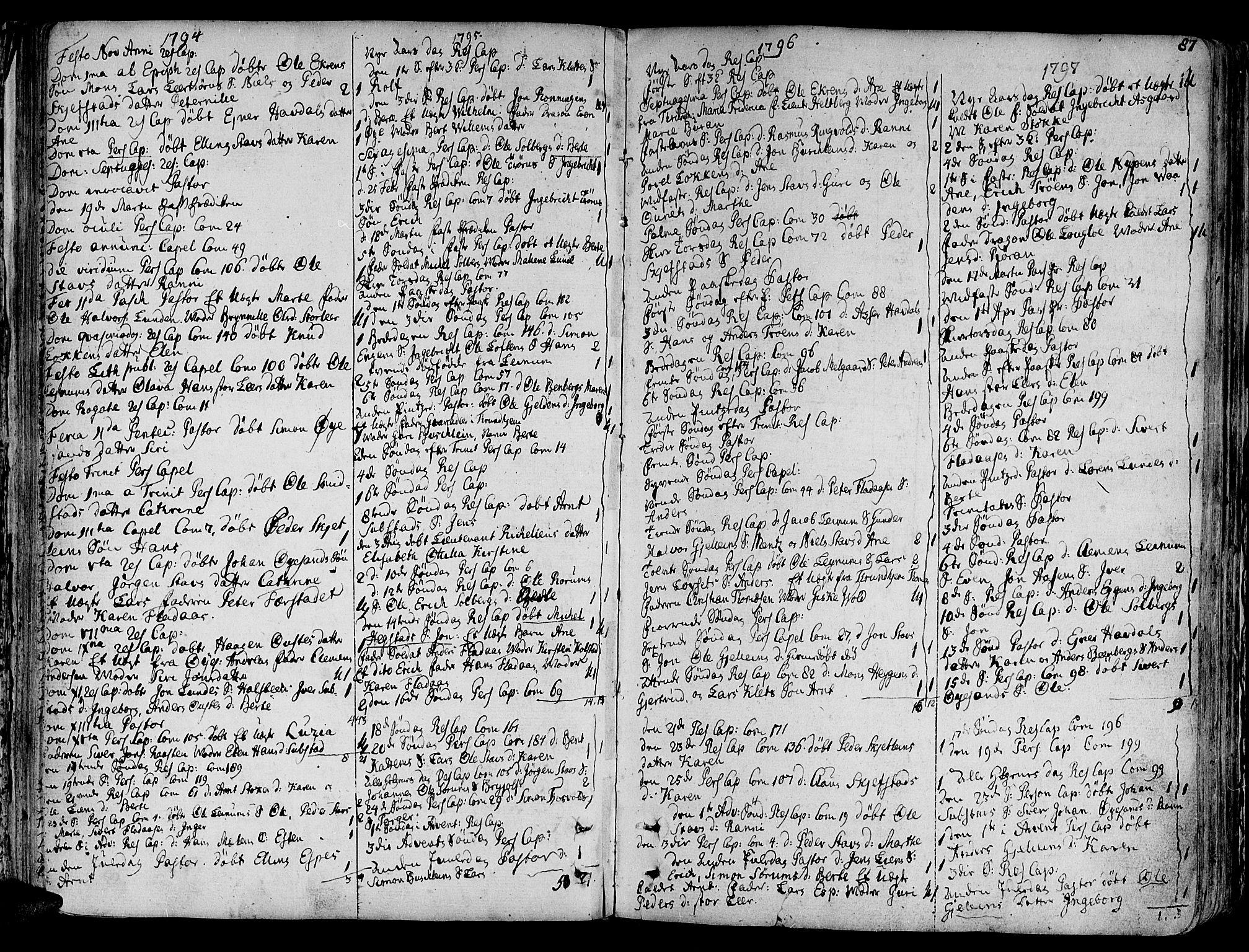SAT, Ministerialprotokoller, klokkerbøker og fødselsregistre - Sør-Trøndelag, 691/L1063: Ministerialbok nr. 691A02 /3, 1768-1815, s. 87