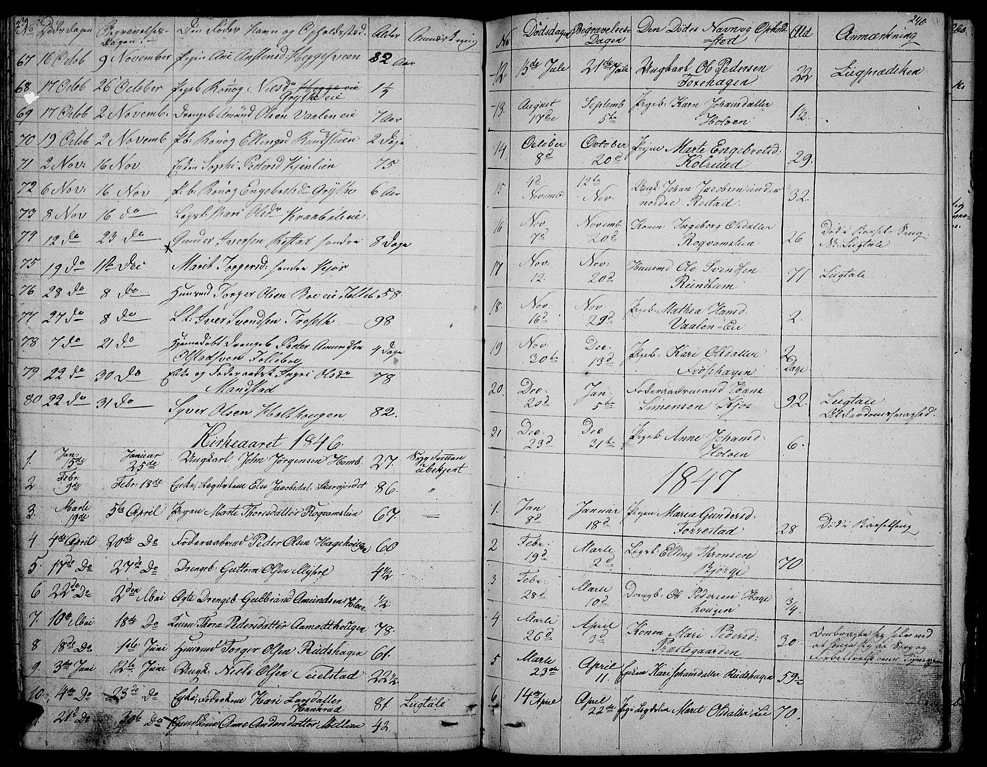 SAH, Gausdal prestekontor, Klokkerbok nr. 3, 1829-1864, s. 239-240