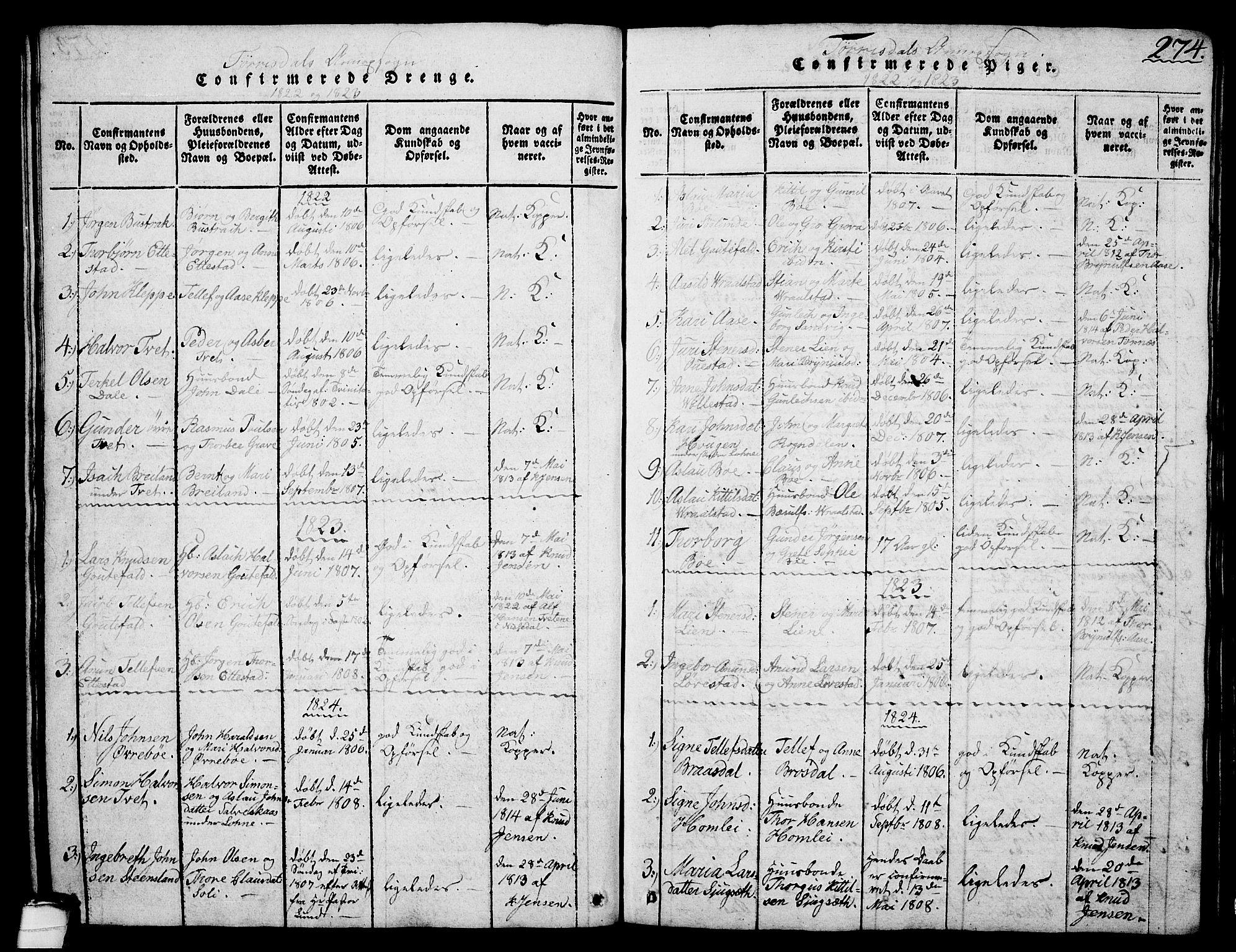 SAKO, Drangedal kirkebøker, G/Ga/L0001: Klokkerbok nr. I 1 /2, 1814-1856, s. 274