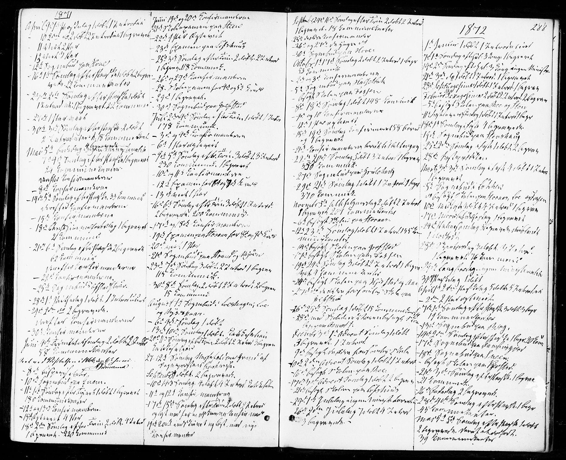 SAT, Ministerialprotokoller, klokkerbøker og fødselsregistre - Sør-Trøndelag, 672/L0856: Ministerialbok nr. 672A08, 1861-1881, s. 288