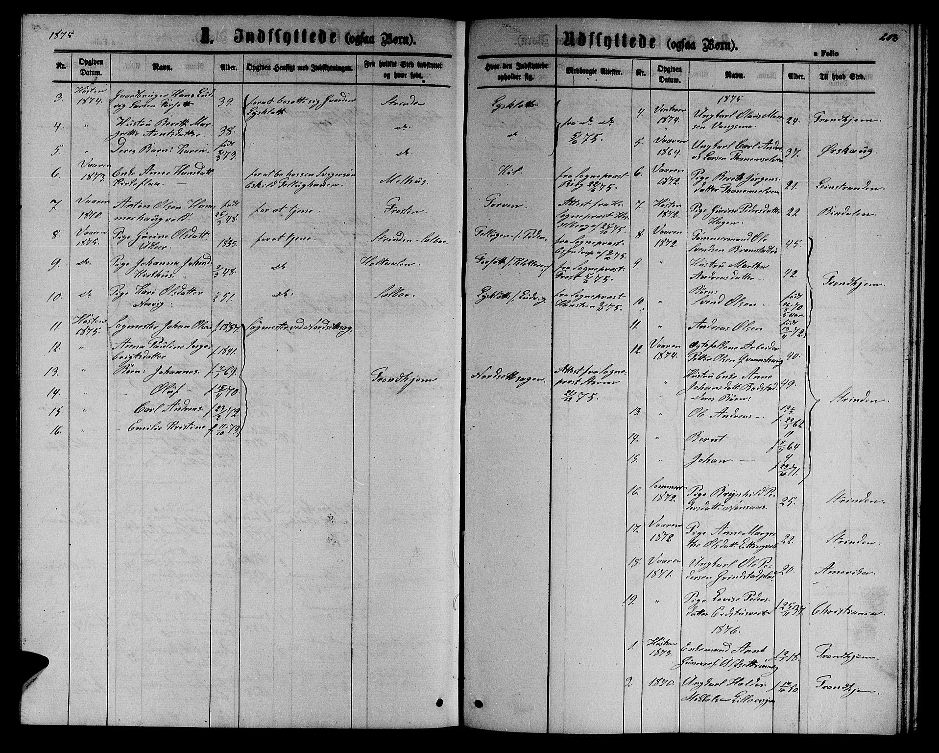 SAT, Ministerialprotokoller, klokkerbøker og fødselsregistre - Sør-Trøndelag, 618/L0451: Klokkerbok nr. 618C02, 1865-1883, s. 208