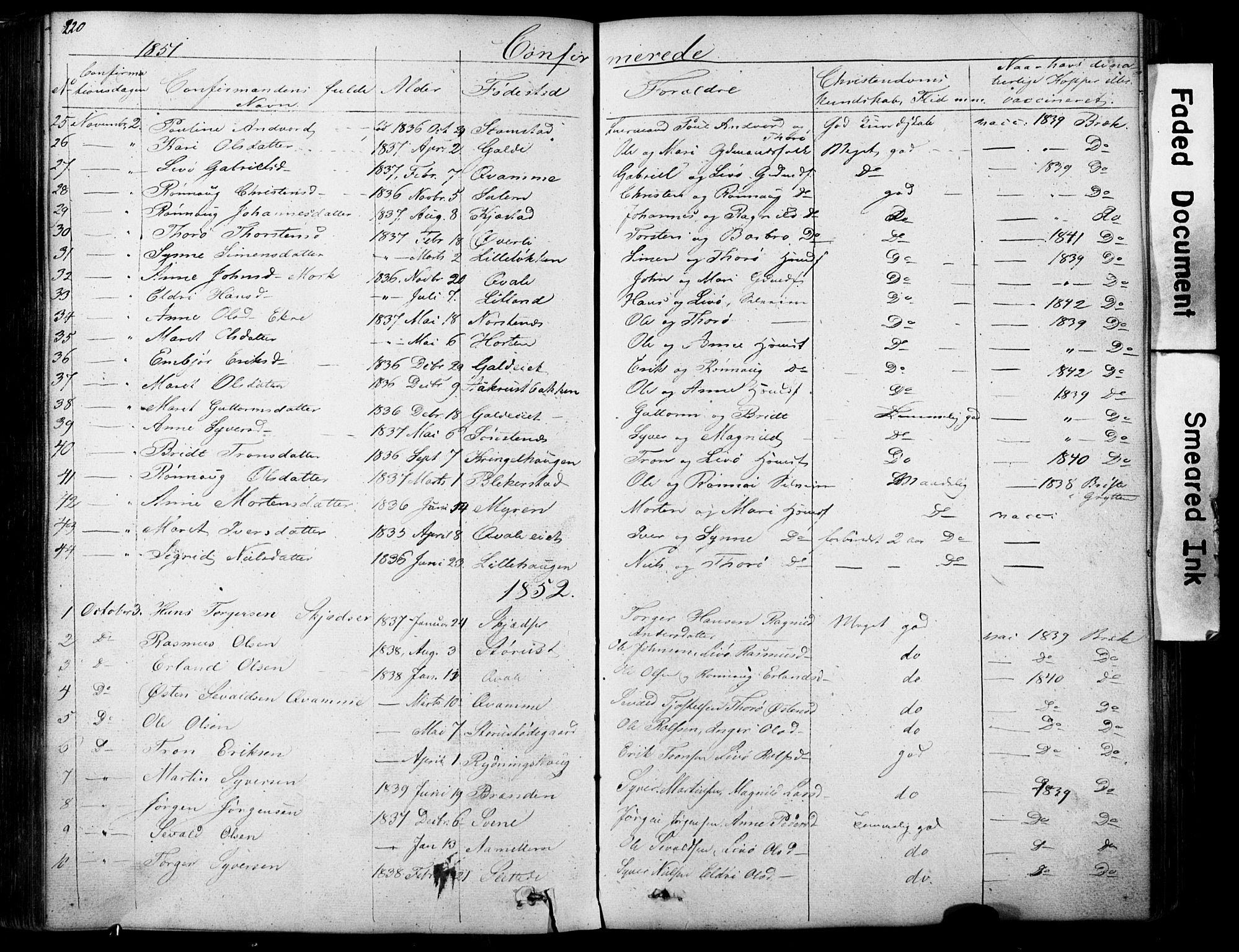 SAH, Lom prestekontor, L/L0012: Klokkerbok nr. 12, 1845-1873, s. 220-221