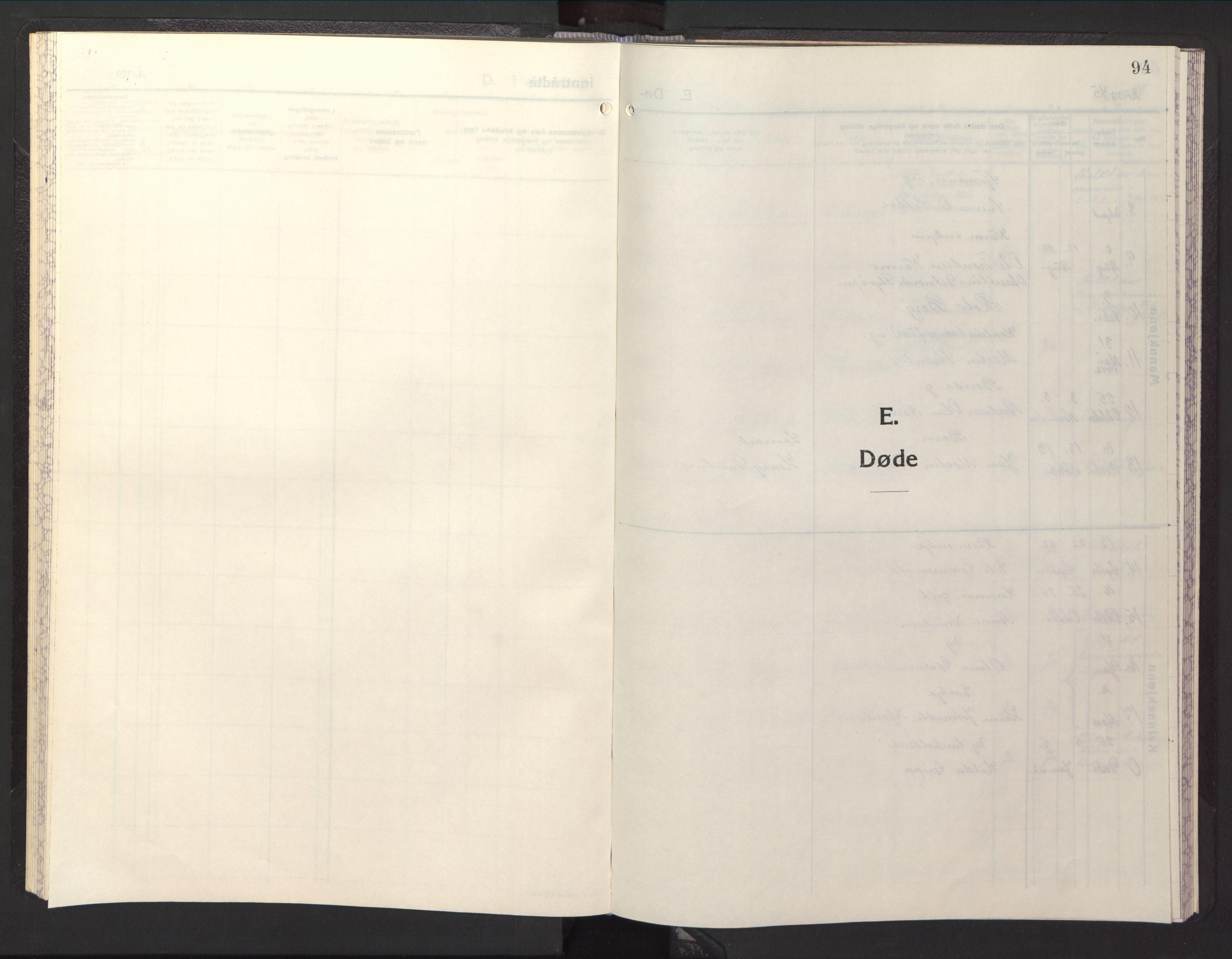 SAT, Ministerialprotokoller, klokkerbøker og fødselsregistre - Sør-Trøndelag, 669/L0833: Klokkerbok nr. 669C03, 1945-1950, s. 94