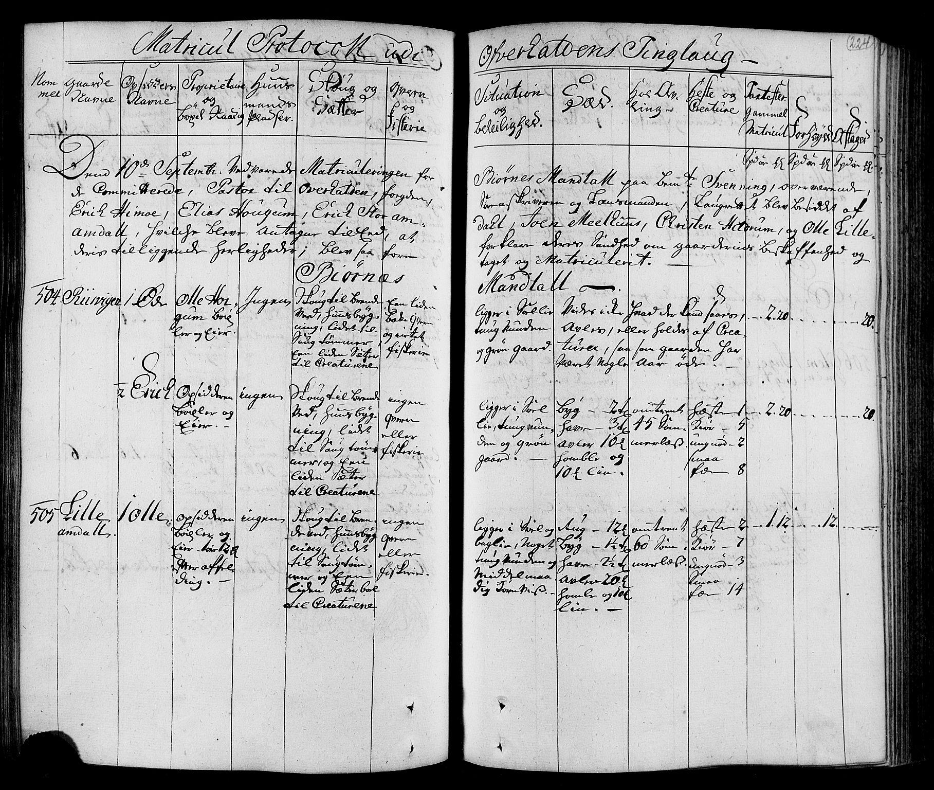 RA, Rentekammeret inntil 1814, Realistisk ordnet avdeling, N/Nb/Nbf/L0168: Namdalen eksaminasjonsprotokoll, 1723, s. 223b-224a
