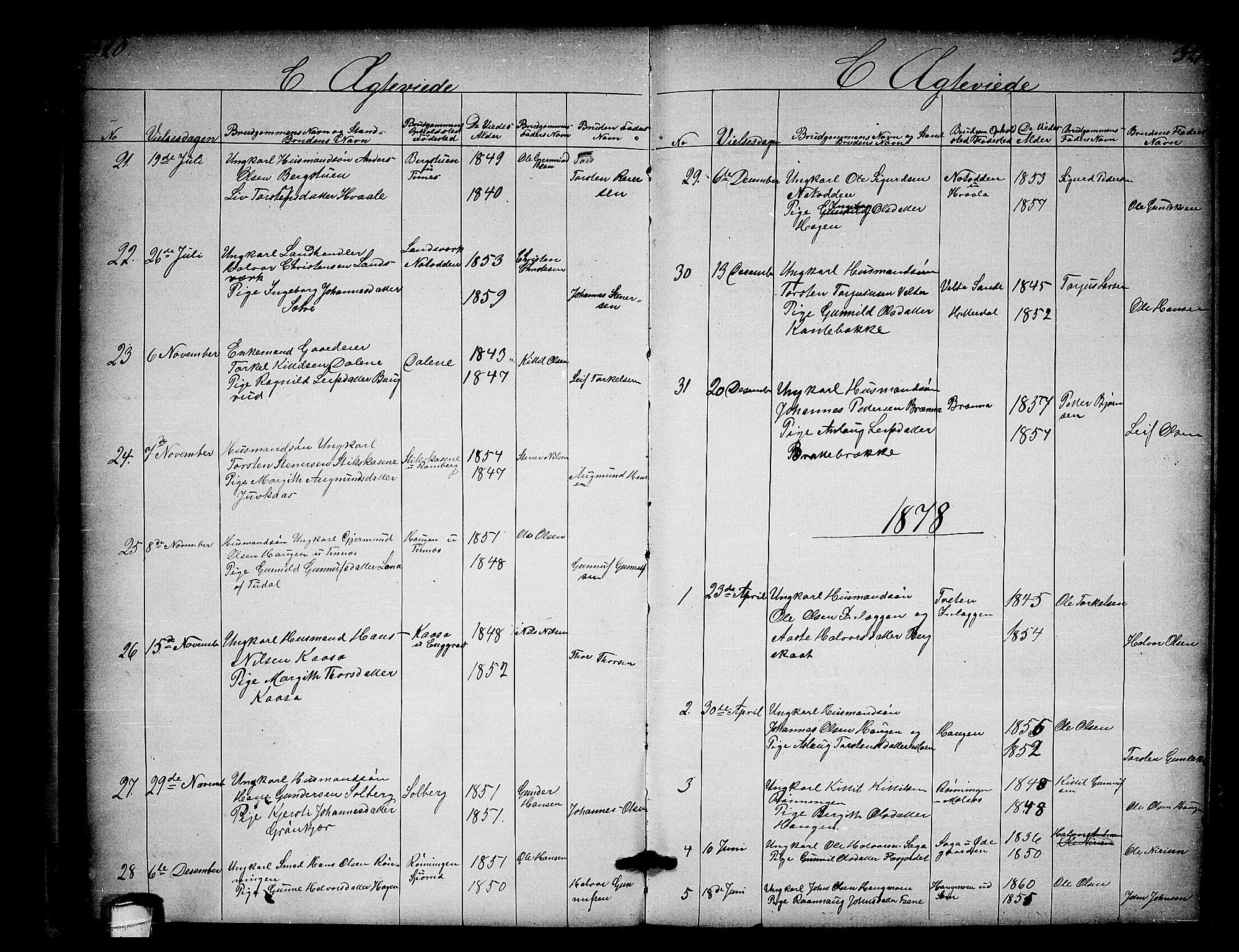 SAKO, Heddal kirkebøker, G/Ga/L0001: Klokkerbok nr. I 1, 1866-1878, s. 320-321