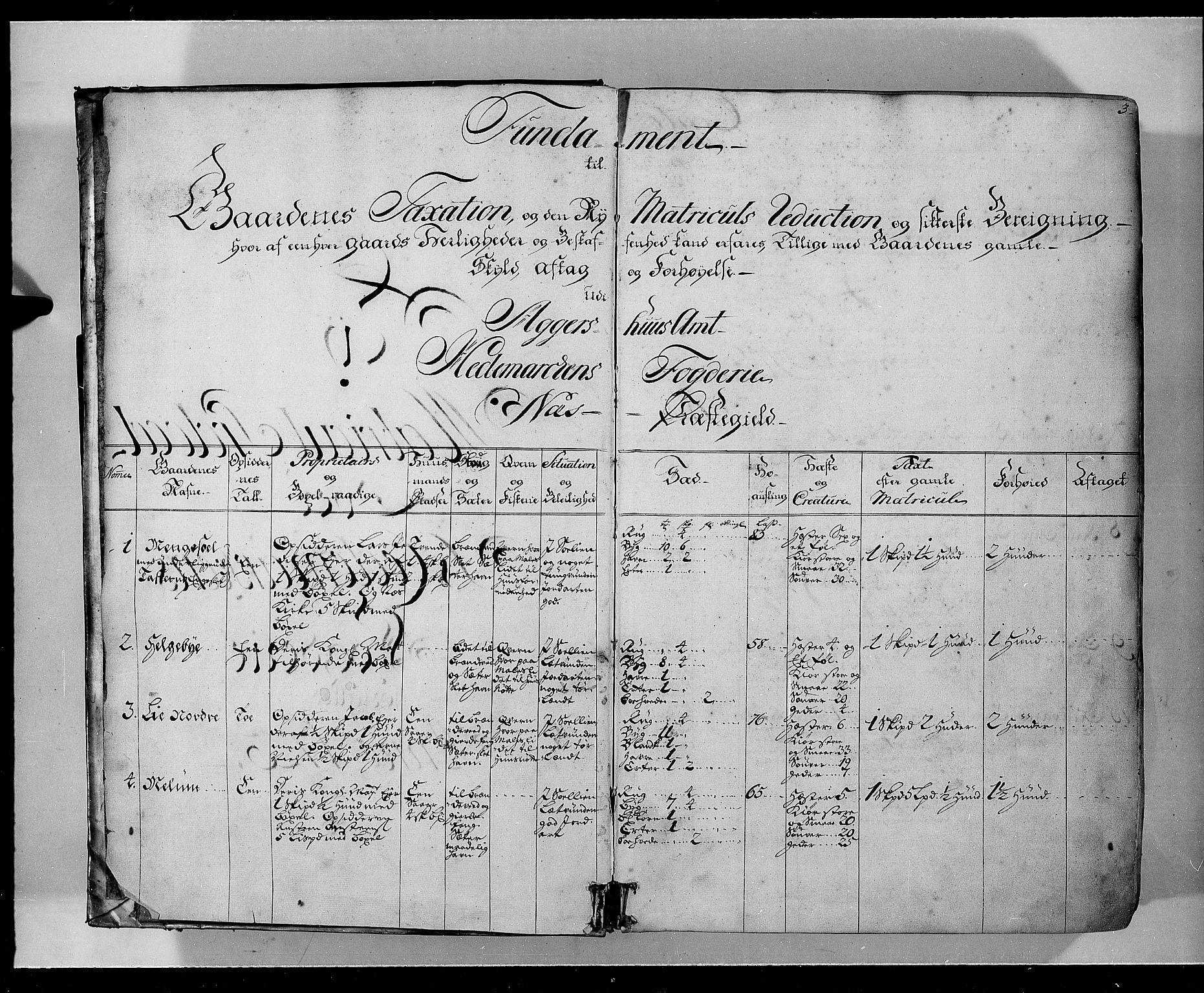 RA, Rentekammeret inntil 1814, Realistisk ordnet avdeling, Fb/L0008b: Ullerål allmenning, 1723, s. 2b-3a