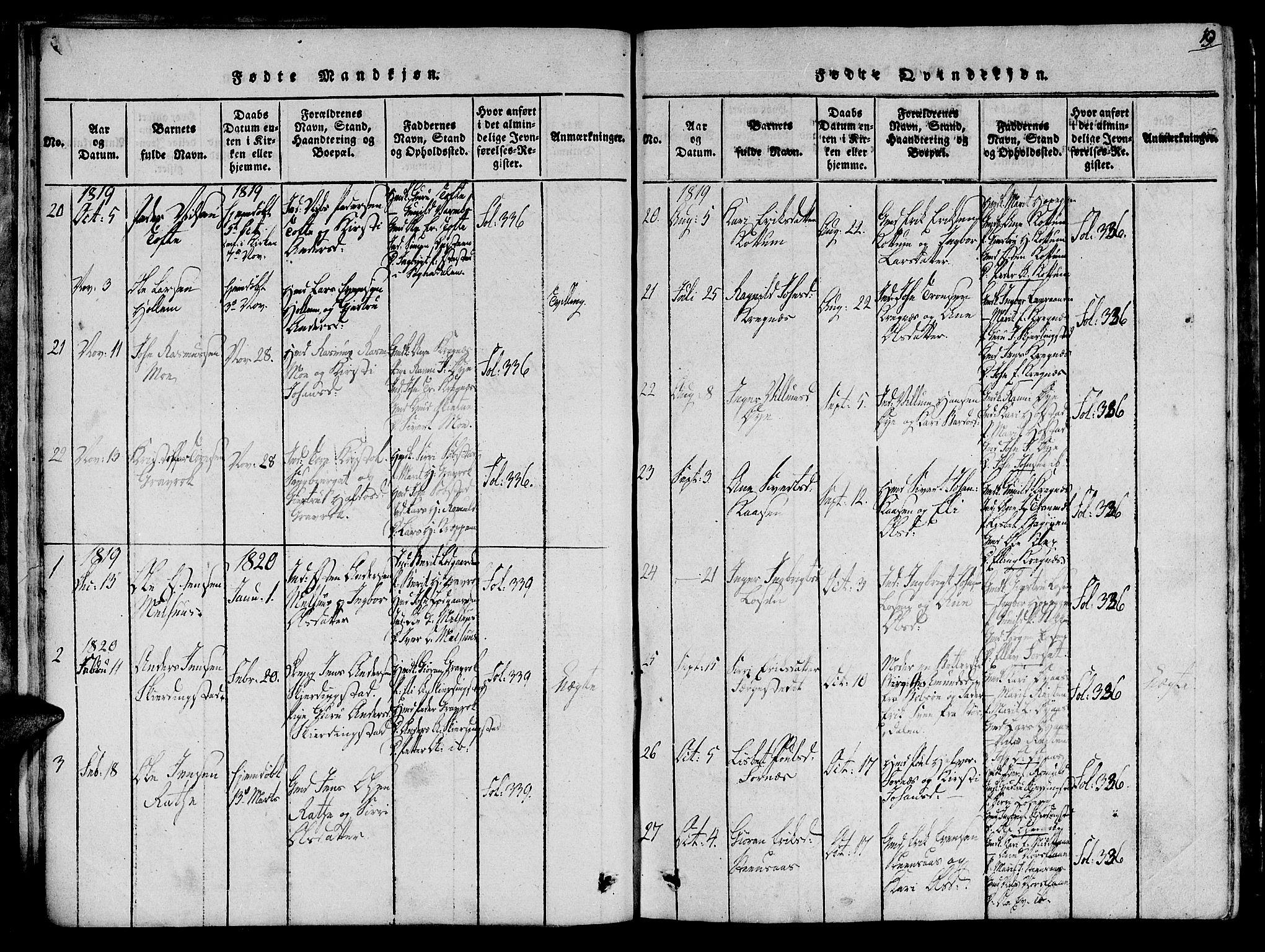 SAT, Ministerialprotokoller, klokkerbøker og fødselsregistre - Sør-Trøndelag, 691/L1065: Ministerialbok nr. 691A03 /1, 1816-1826, s. 19