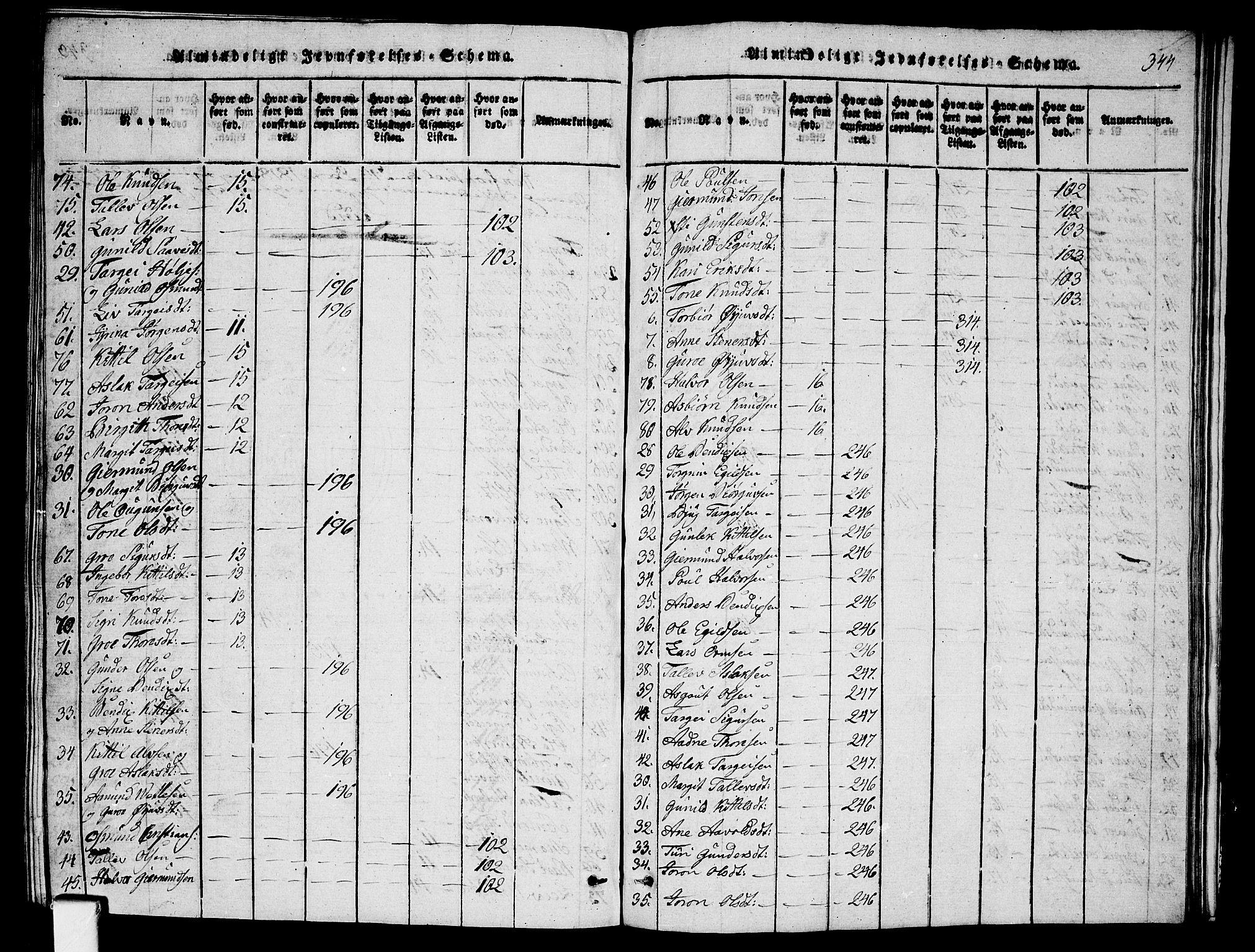 SAKO, Fyresdal kirkebøker, G/Ga/L0001: Klokkerbok nr. I 1, 1816-1840, s. 344