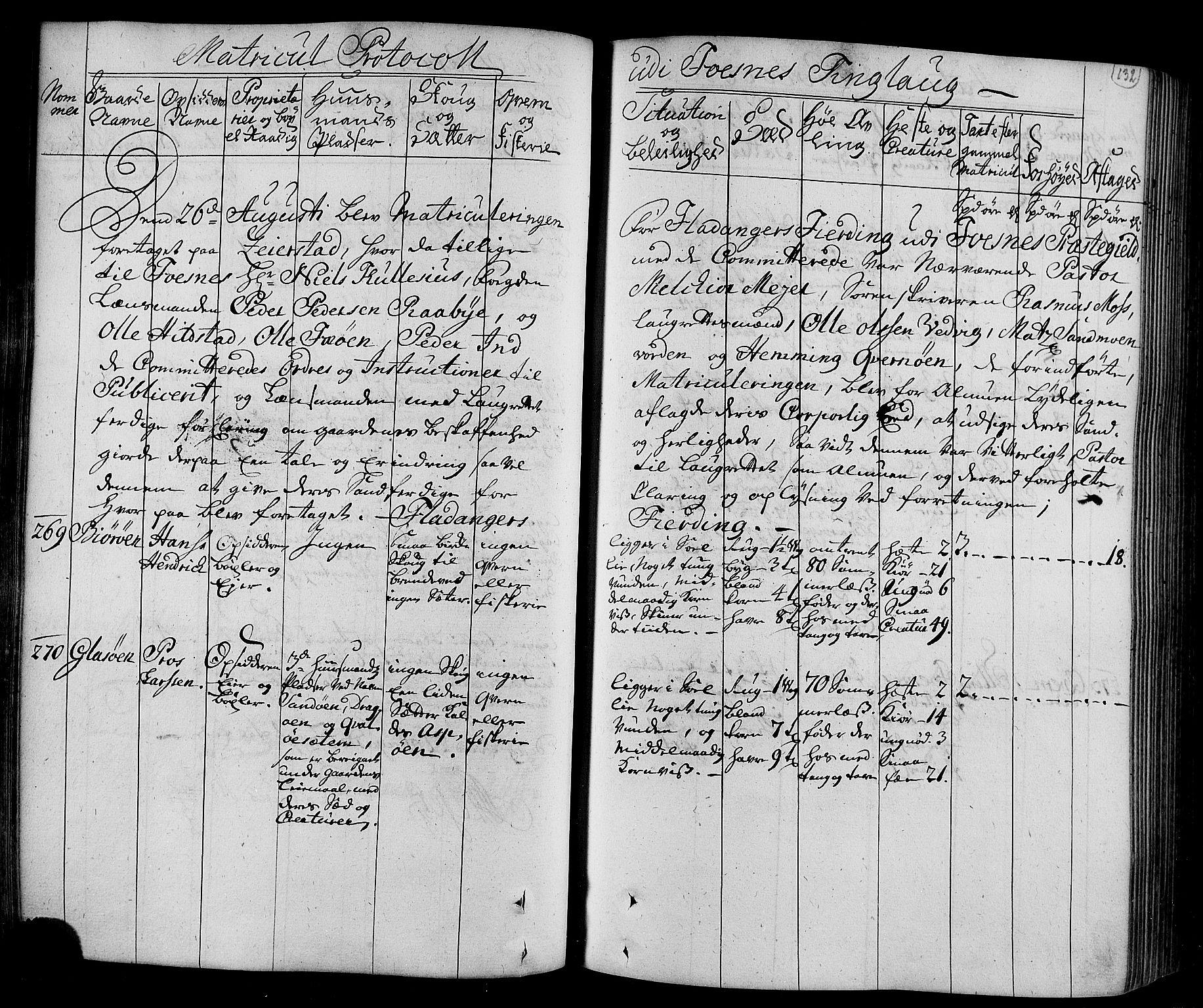 RA, Rentekammeret inntil 1814, Realistisk ordnet avdeling, N/Nb/Nbf/L0168: Namdalen eksaminasjonsprotokoll, 1723, s. 131b-132a