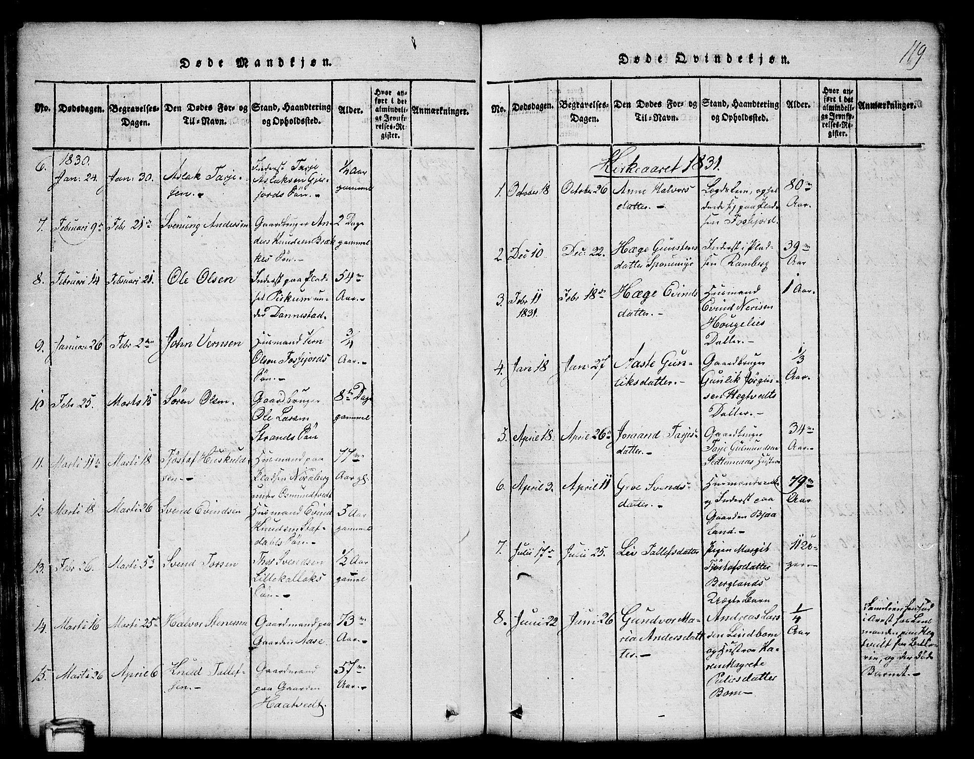 SAKO, Kviteseid kirkebøker, G/Gb/L0001: Klokkerbok nr. II 1, 1815-1842, s. 119