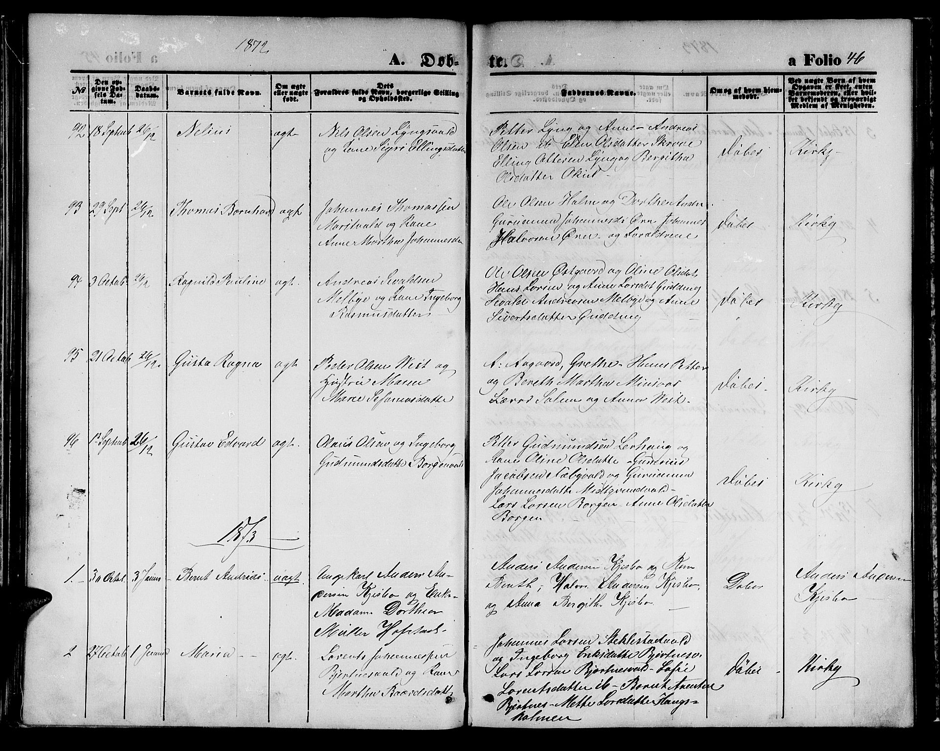 SAT, Ministerialprotokoller, klokkerbøker og fødselsregistre - Nord-Trøndelag, 723/L0255: Klokkerbok nr. 723C03, 1869-1879, s. 46