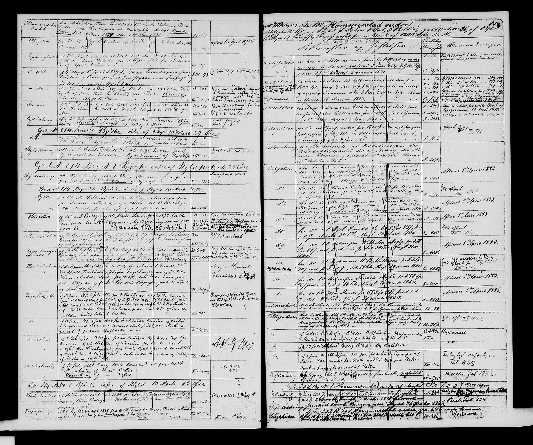 SAH, Sør-Hedmark sorenskriveri, H/Ha/Hac/Hacc/L0001: Panteregister nr. 3.1, 1855-1943, s. 151