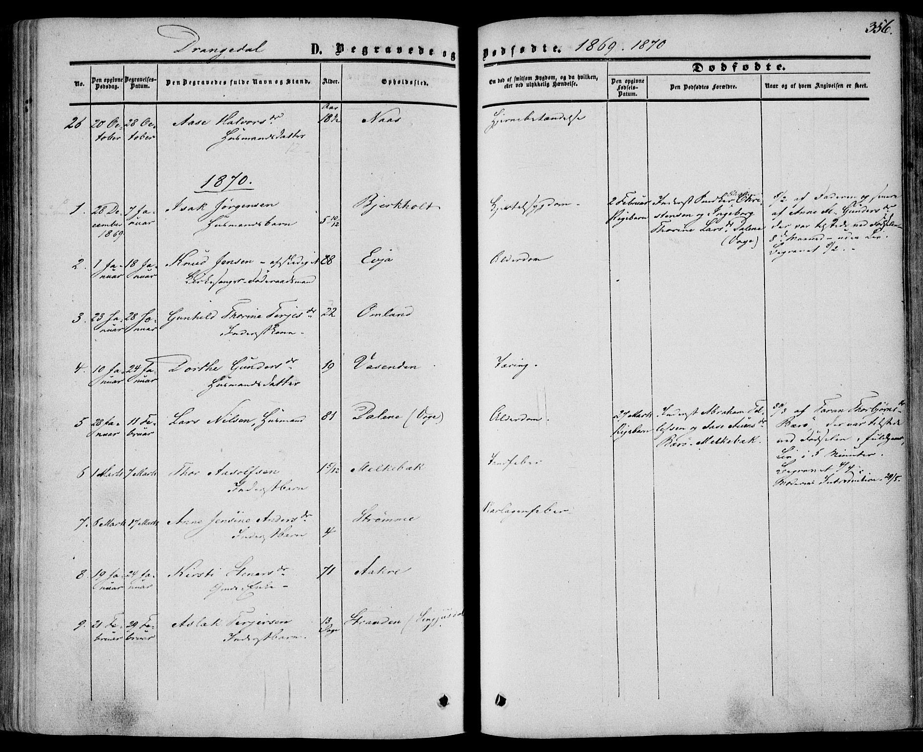 SAKO, Drangedal kirkebøker, F/Fa/L0008: Ministerialbok nr. 8, 1857-1871, s. 356
