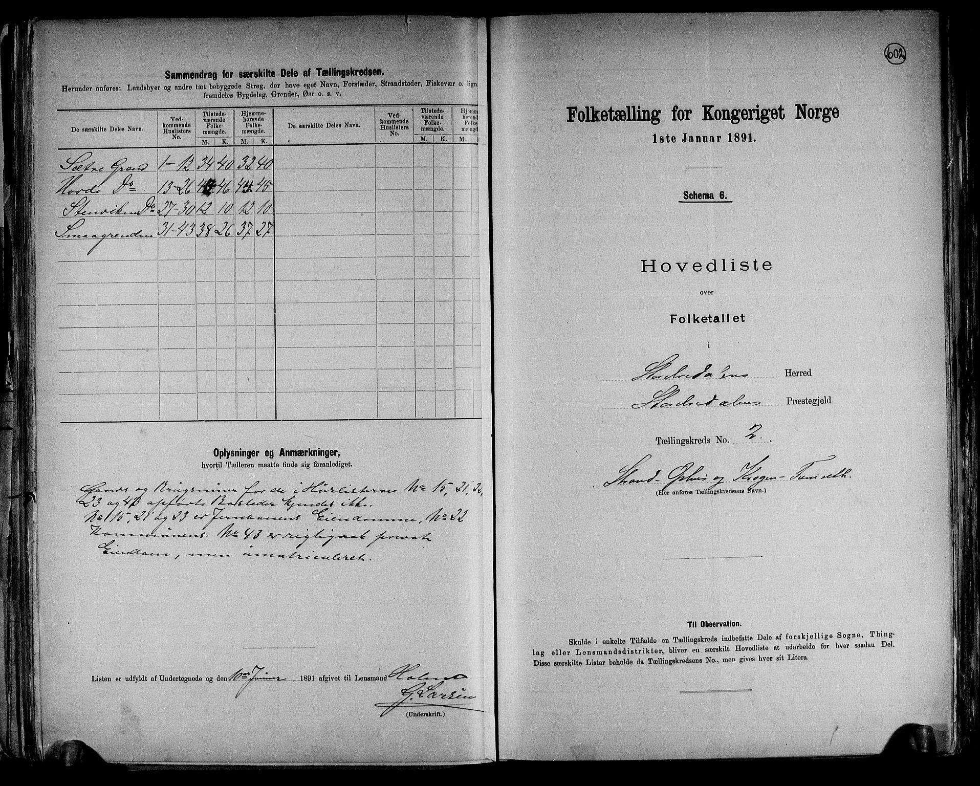 RA, Folketelling 1891 for 0430 Stor-Elvdal herred, 1891, s. 6