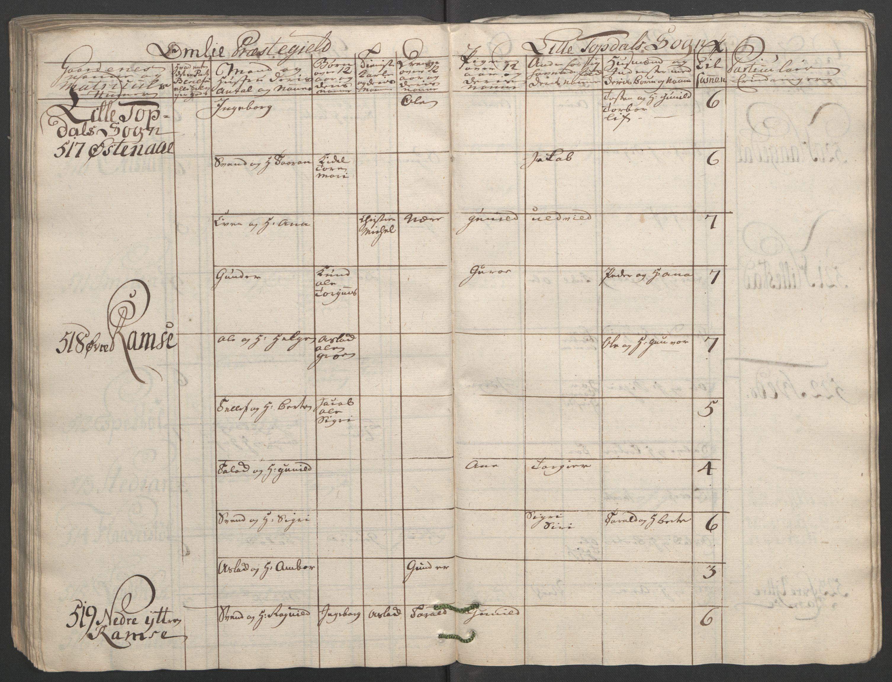 RA, Rentekammeret inntil 1814, Reviderte regnskaper, Fogderegnskap, R40/L2517: Ekstraskatten Råbyggelag, 1762-1763, s. 164