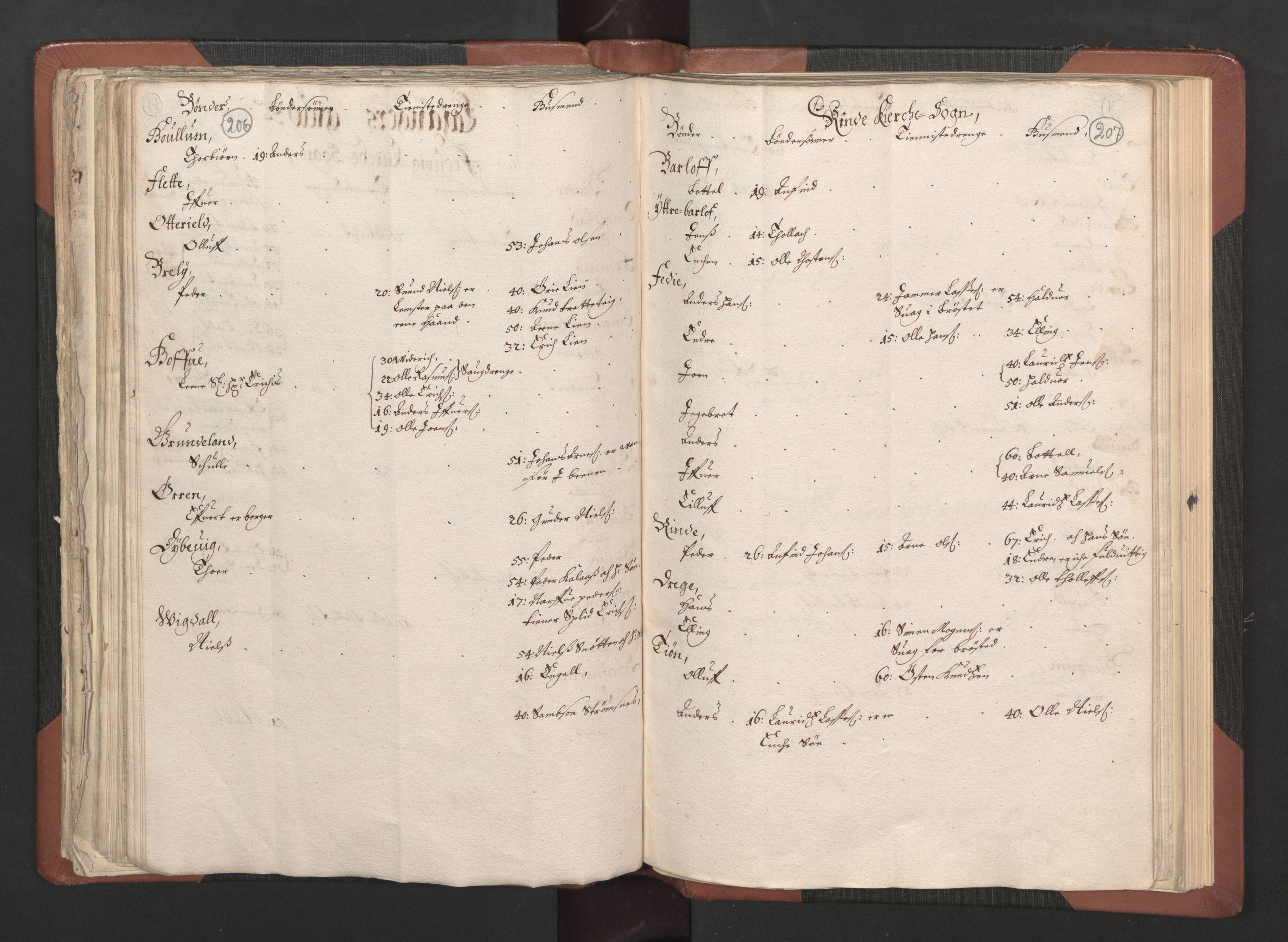 RA, Fogdenes og sorenskrivernes manntall 1664-1666, nr. 14: Hardanger len, Ytre Sogn fogderi og Indre Sogn fogderi, 1664-1665, s. 206-207