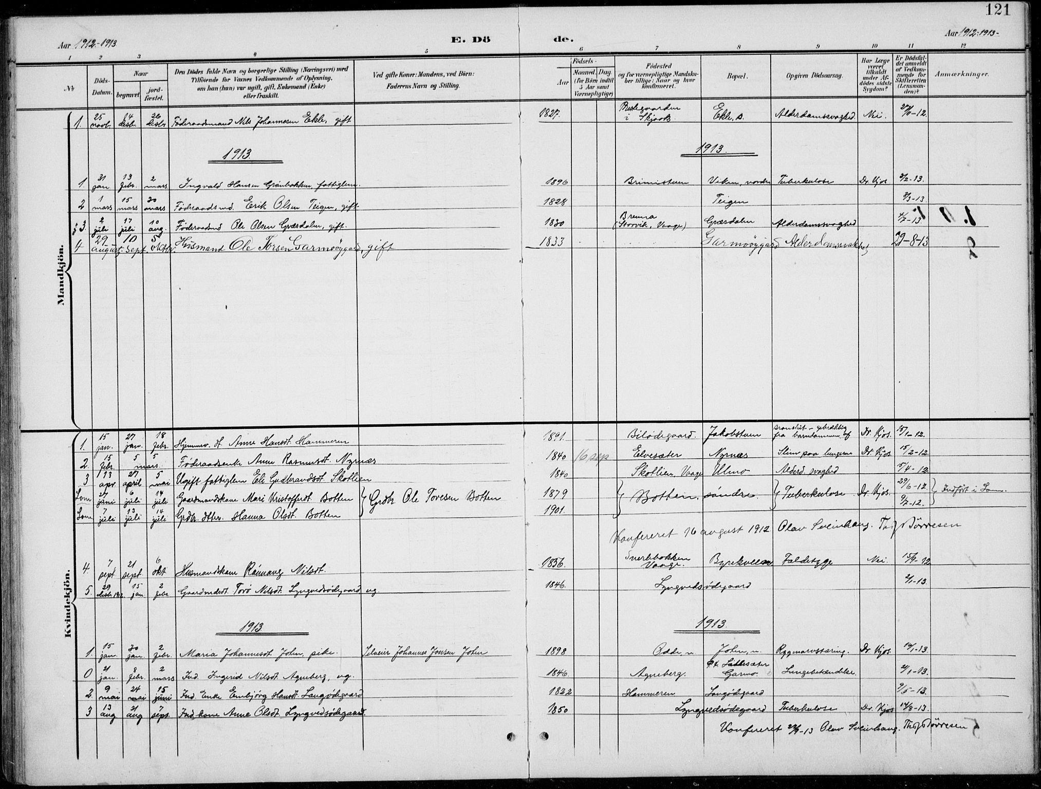 SAH, Lom prestekontor, L/L0006: Klokkerbok nr. 6, 1901-1939, s. 121