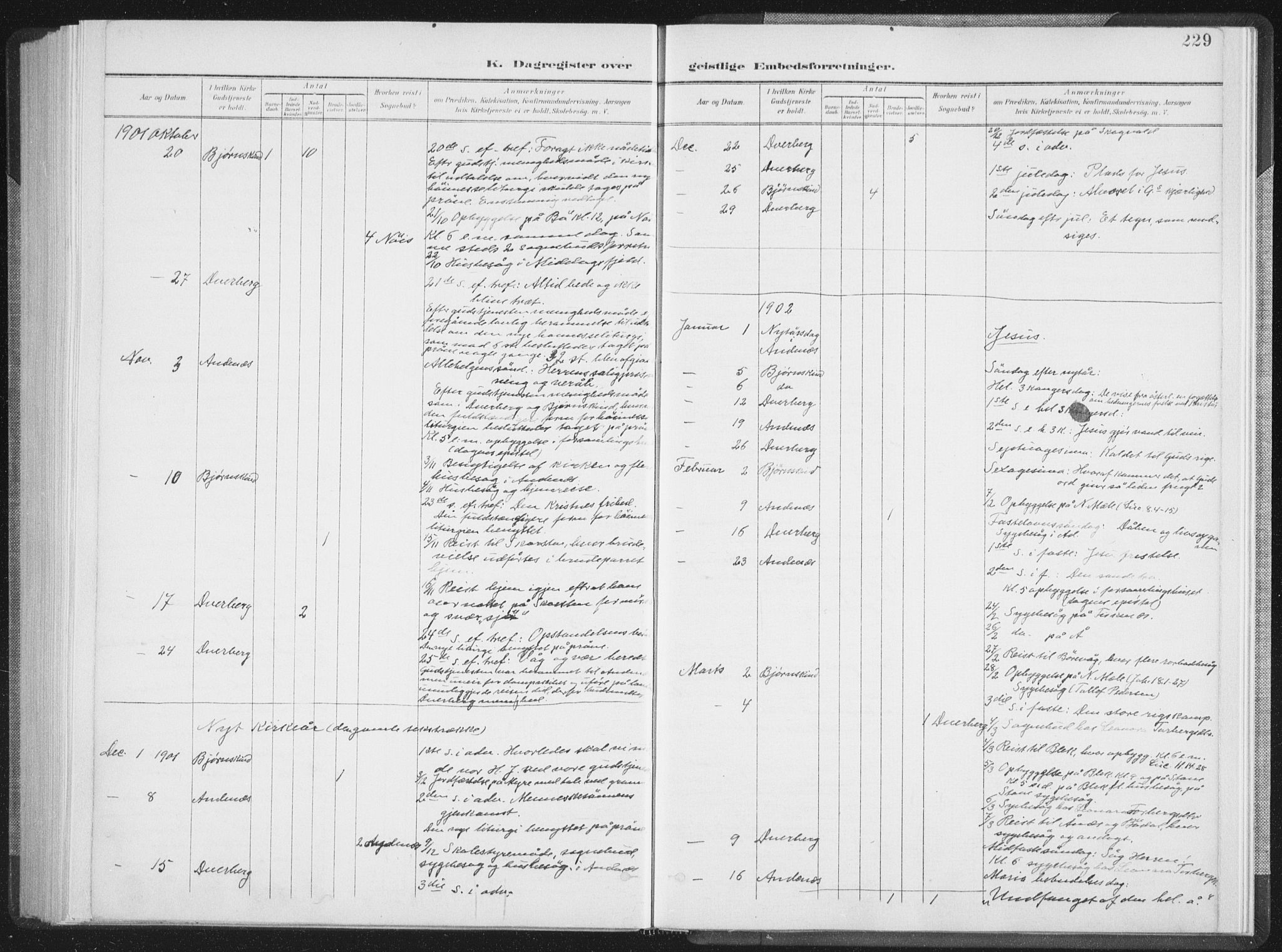 SAT, Ministerialprotokoller, klokkerbøker og fødselsregistre - Nordland, 897/L1400: Ministerialbok nr. 897A07, 1897-1908, s. 229