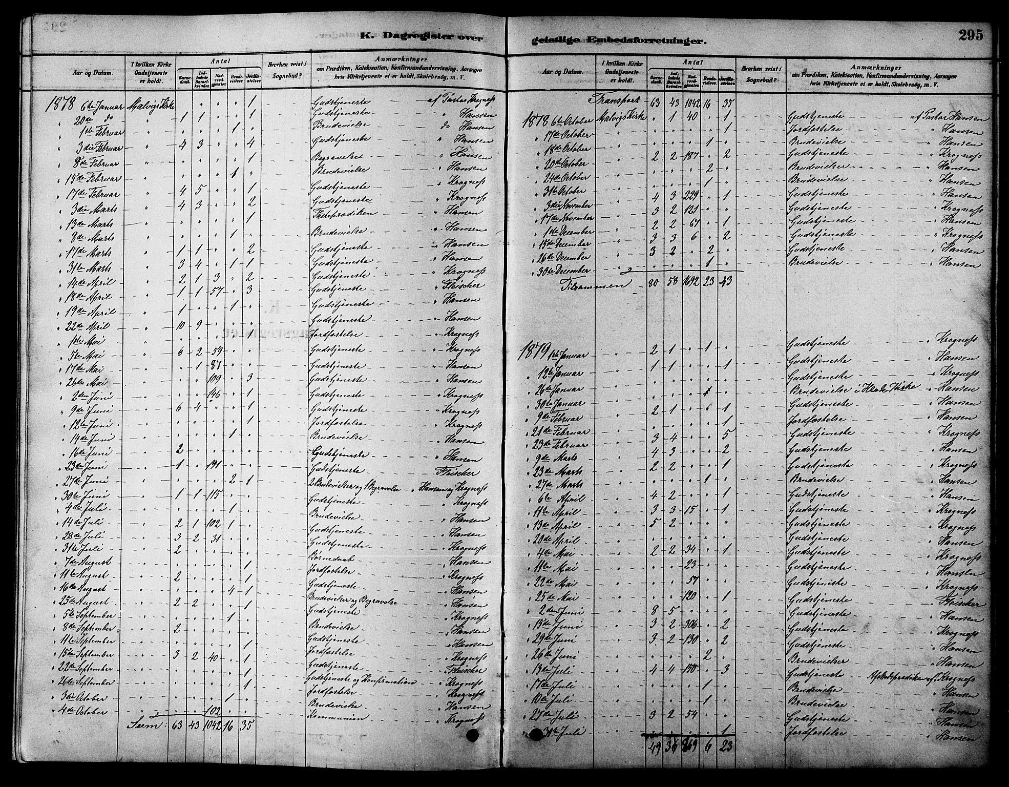 SAT, Ministerialprotokoller, klokkerbøker og fødselsregistre - Sør-Trøndelag, 616/L0423: Klokkerbok nr. 616C06, 1878-1903, s. 295