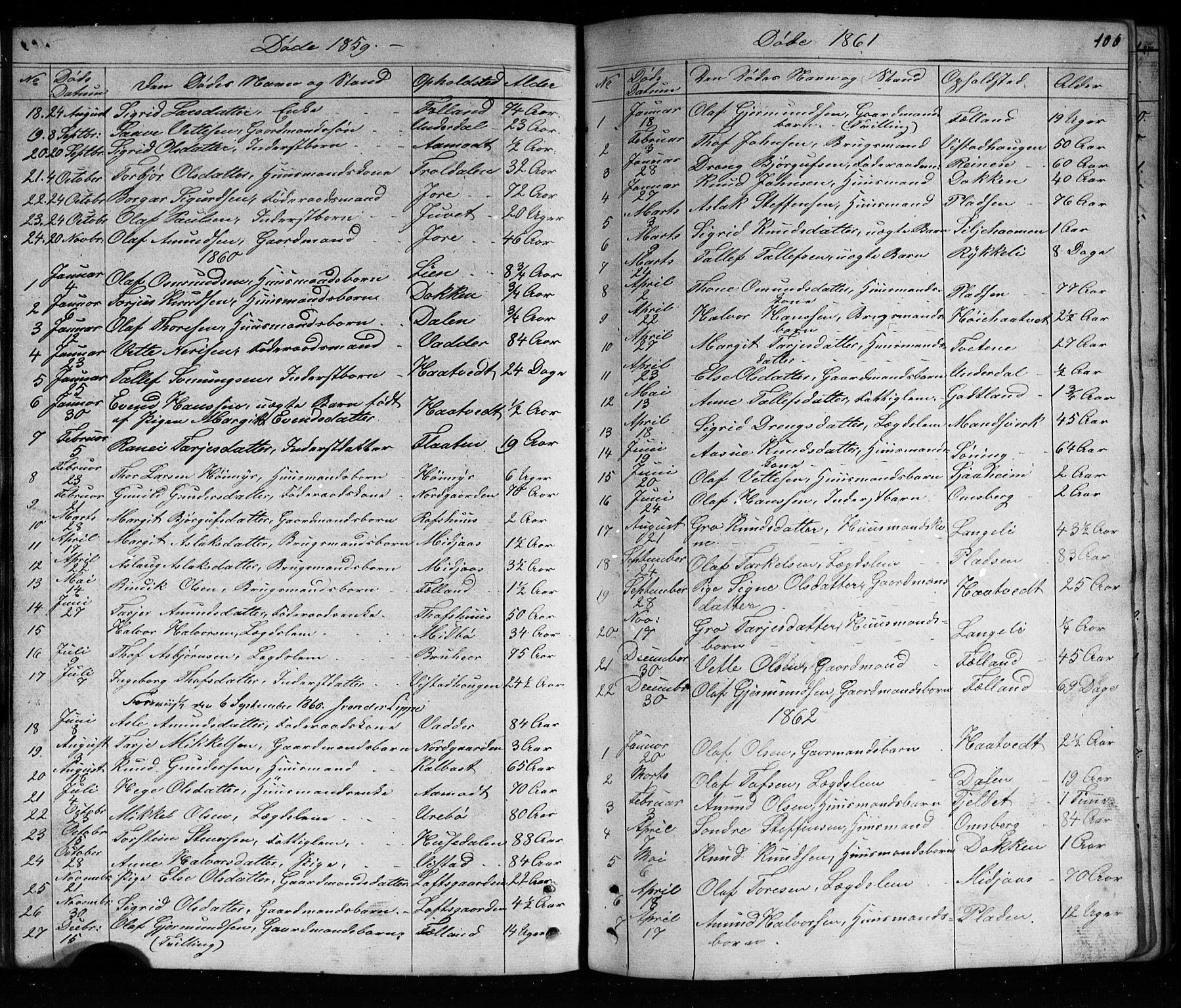 SAKO, Mo kirkebøker, G/Ga/L0001: Klokkerbok nr. I 1, 1851-1891, s. 106